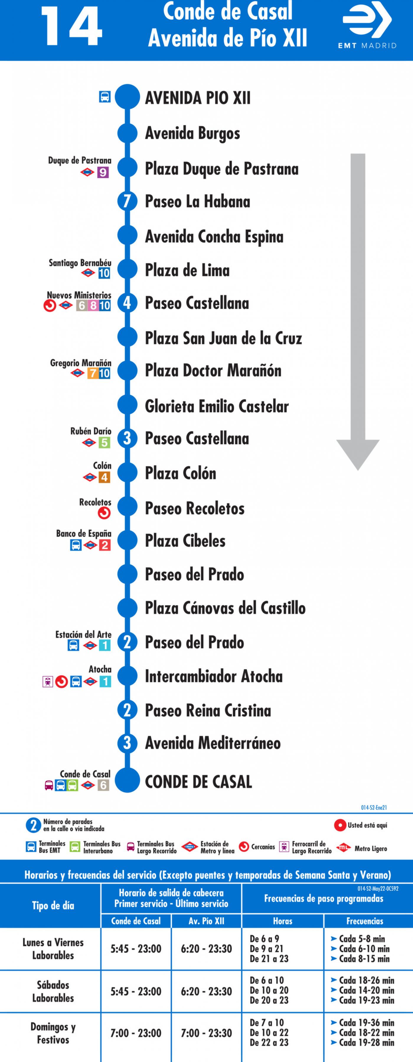 Tabla de horarios y frecuencias de paso en sentido vuelta Línea 14: Plaza del Conde de Casal - Avenida de Pío XII