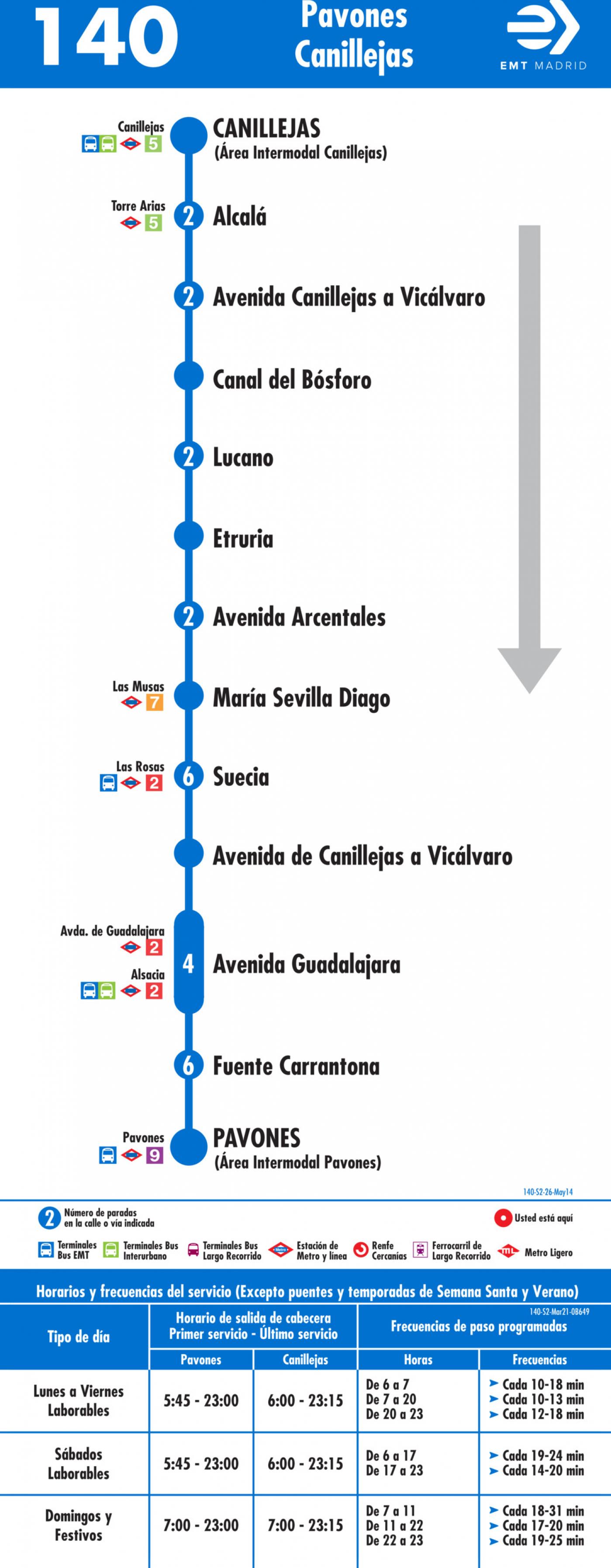Tabla de horarios y frecuencias de paso en sentido vuelta Línea 140: Pavones - Canillejas