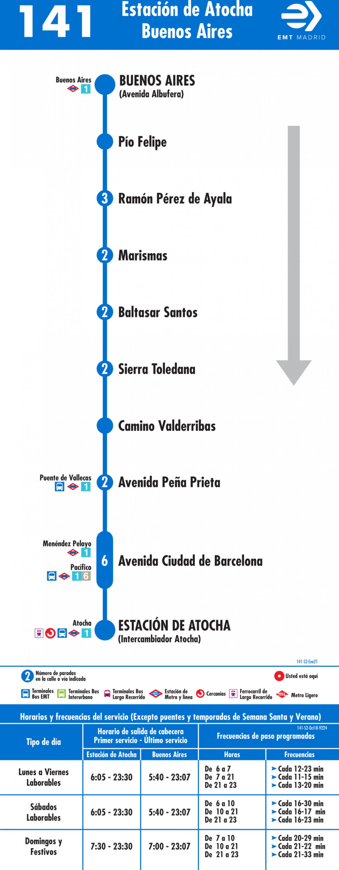 Tabla de horarios y frecuencias de paso en sentido vuelta Línea 141: Atocha - Buenos Aires