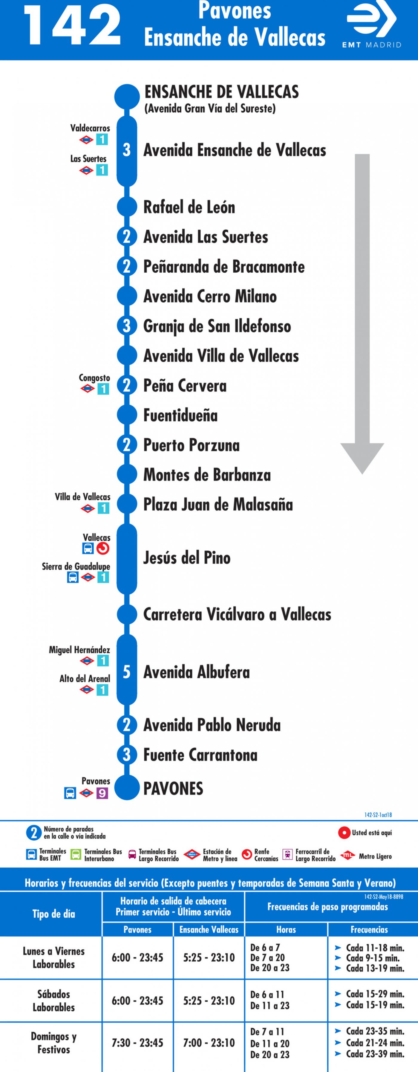 Tabla de horarios y frecuencias de paso en sentido vuelta Línea 142: Pavones - Ensanche de Vallecas