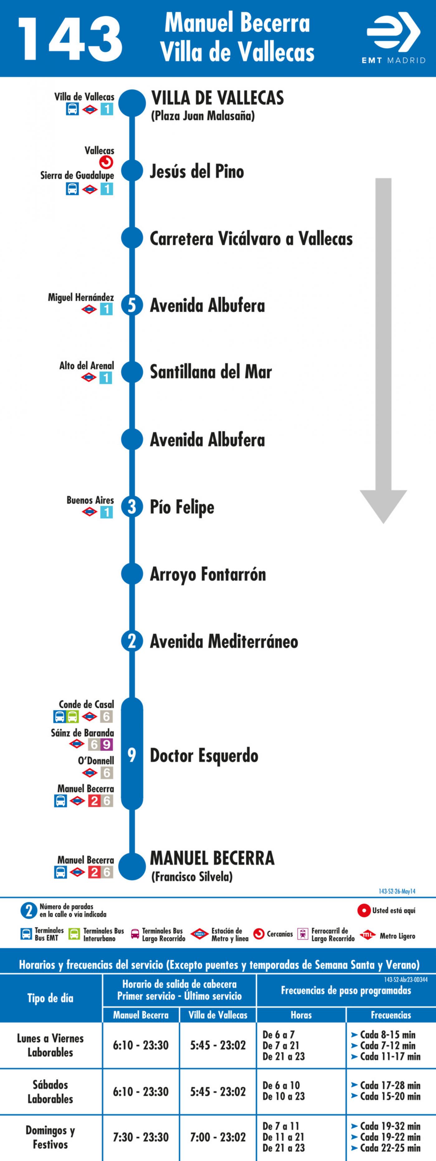 Tabla de horarios y frecuencias de paso en sentido vuelta Línea 143: Plaza de Manuel Becerra - Villa de Vallecas