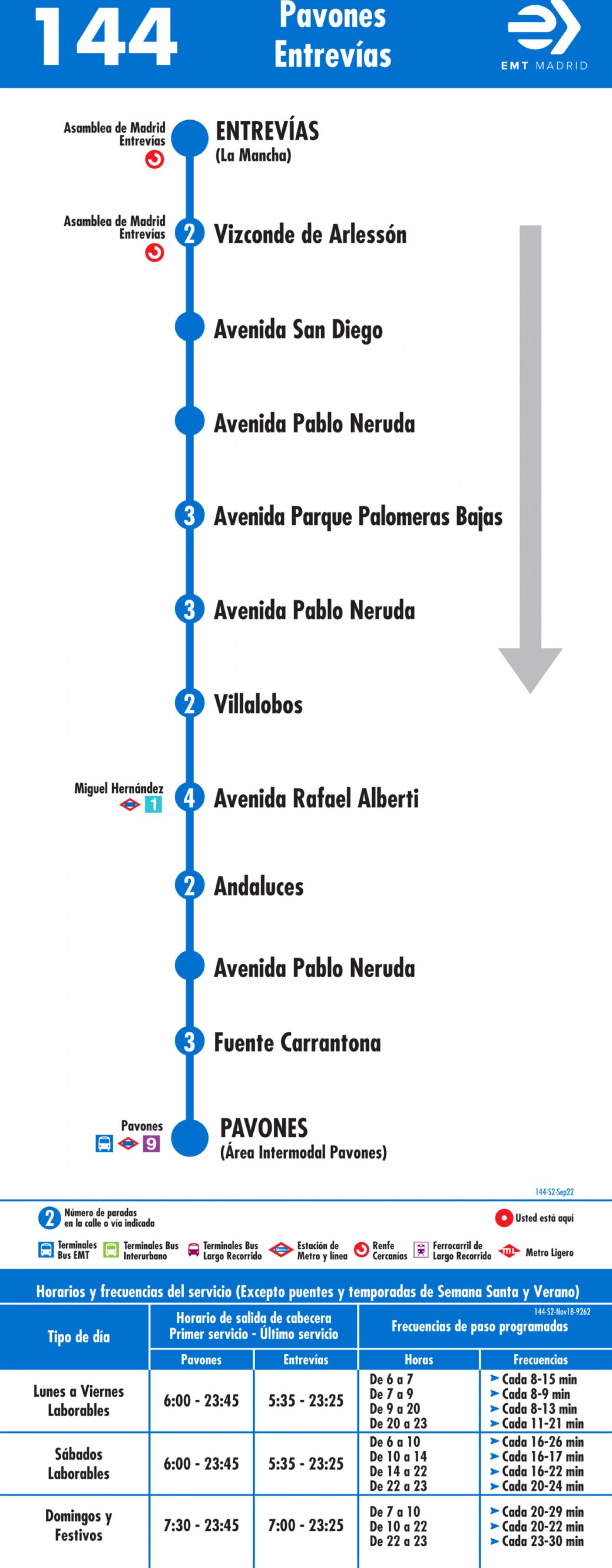 Tabla de horarios y frecuencias de paso en sentido vuelta Línea 144: Pavones - Entrevías