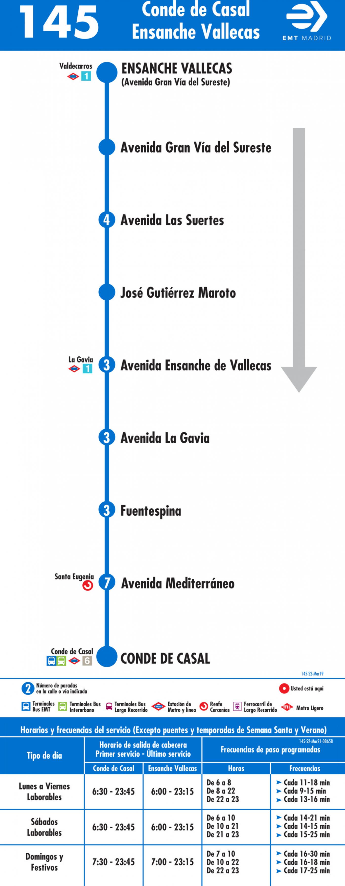 Tabla de horarios y frecuencias de paso en sentido vuelta Línea 145: Plaza del Conde de Casal - Ensanche de Vallecas