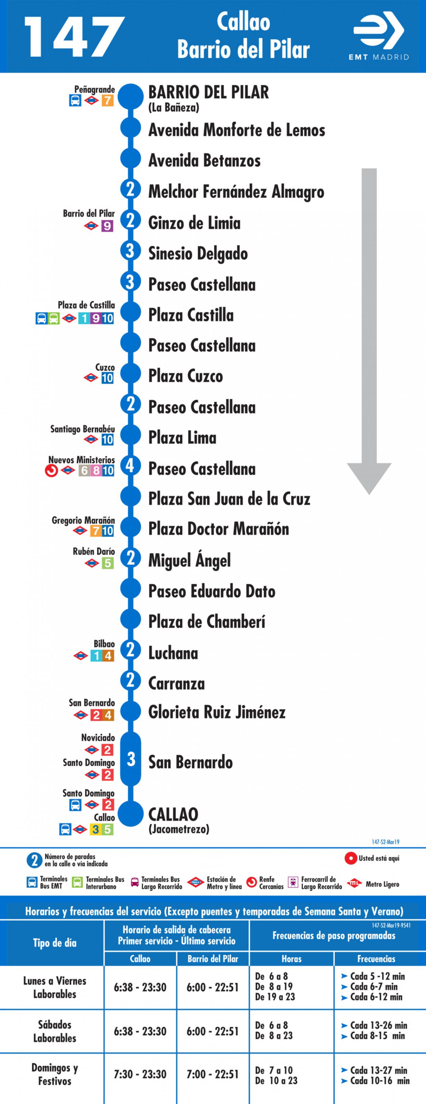 Tabla de horarios y frecuencias de paso en sentido vuelta Línea 147: Plaza del Callao - Barrio del Pilar