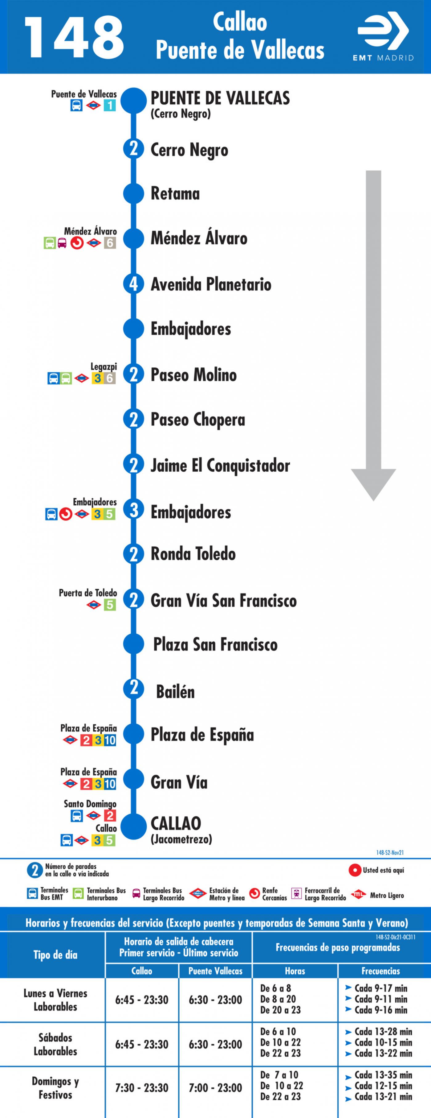 Tabla de horarios y frecuencias de paso en sentido vuelta Línea 148: Plaza del Callao - Puente de Vallecas