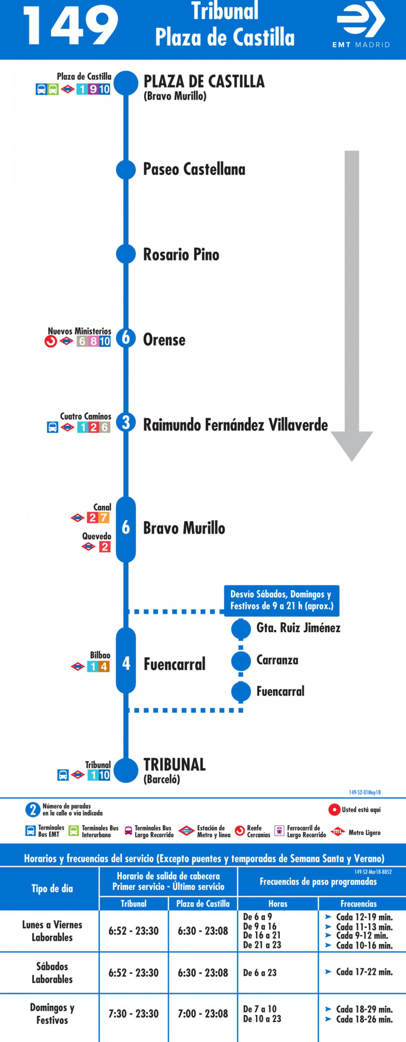Tabla de horarios y frecuencias de paso en sentido vuelta Línea 149: Tribunal - Plaza de Castilla