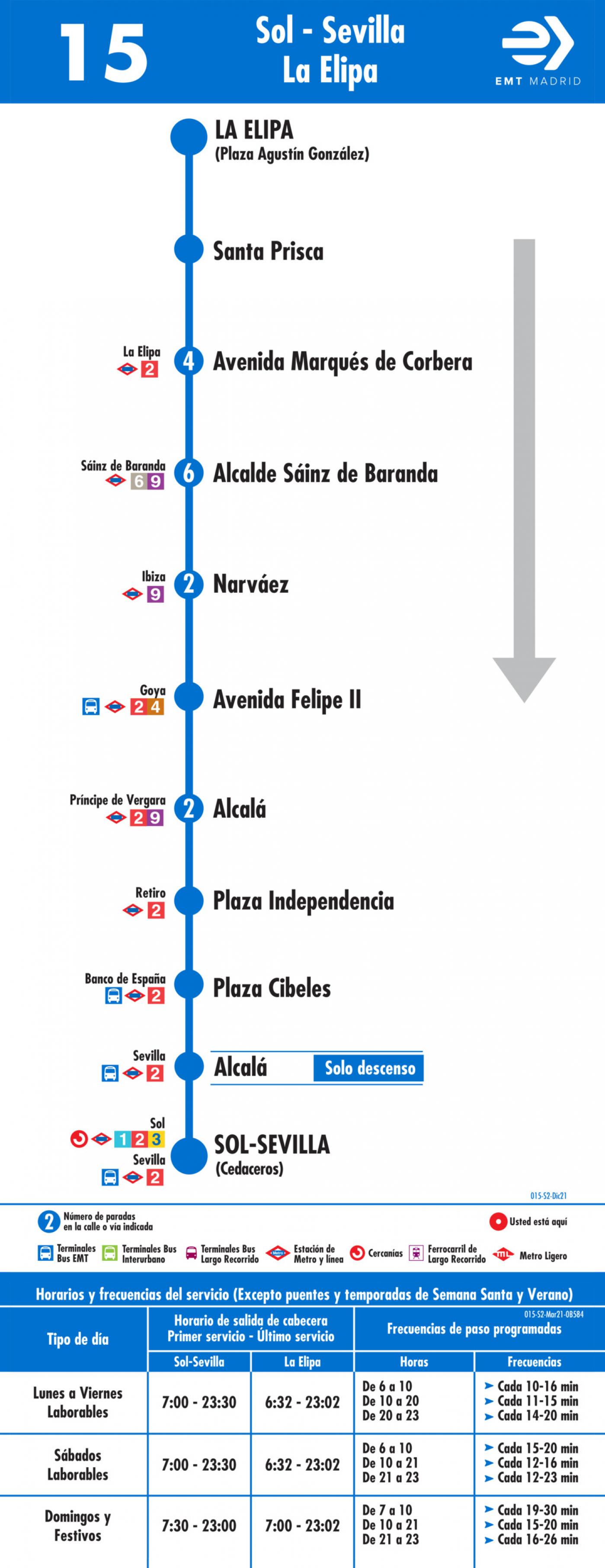 Tabla de horarios y frecuencias de paso en sentido vuelta Línea 15: Puerta del Sol - La Elipa