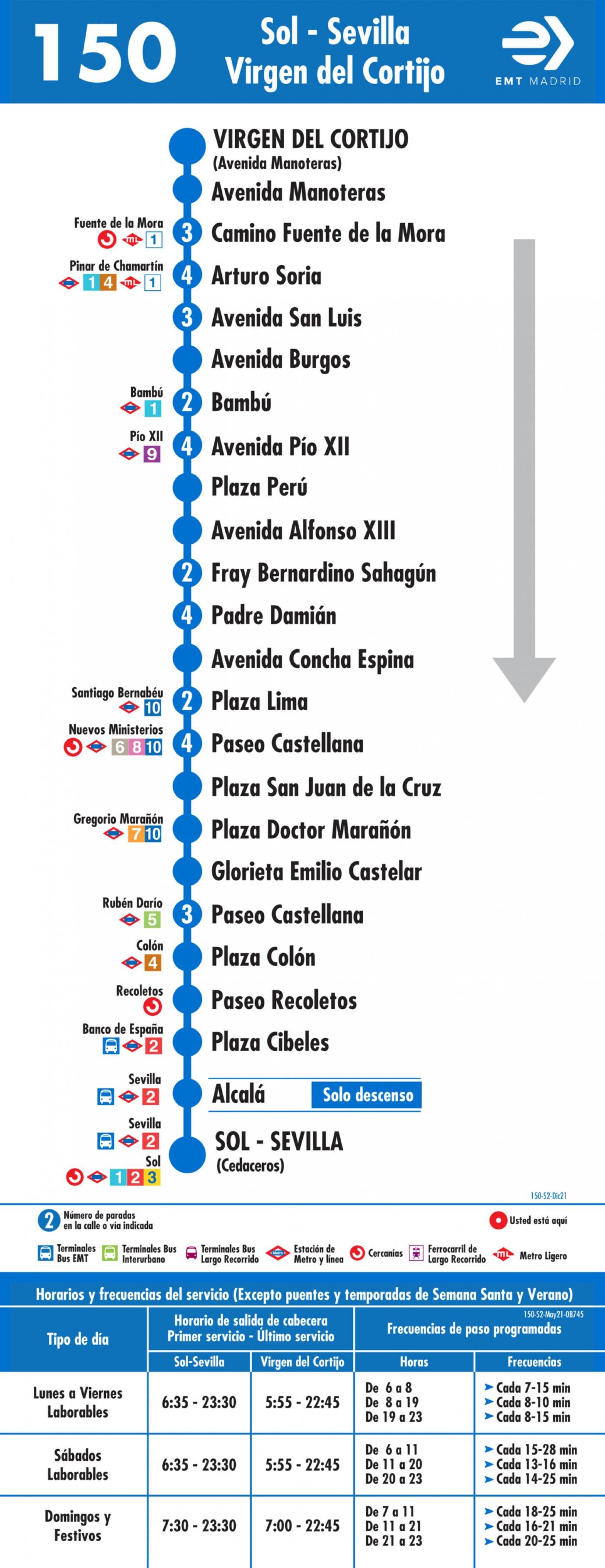 Tabla de horarios y frecuencias de paso en sentido vuelta Línea 150: Puerta del Sol - Colonia Virgen del Cortijo
