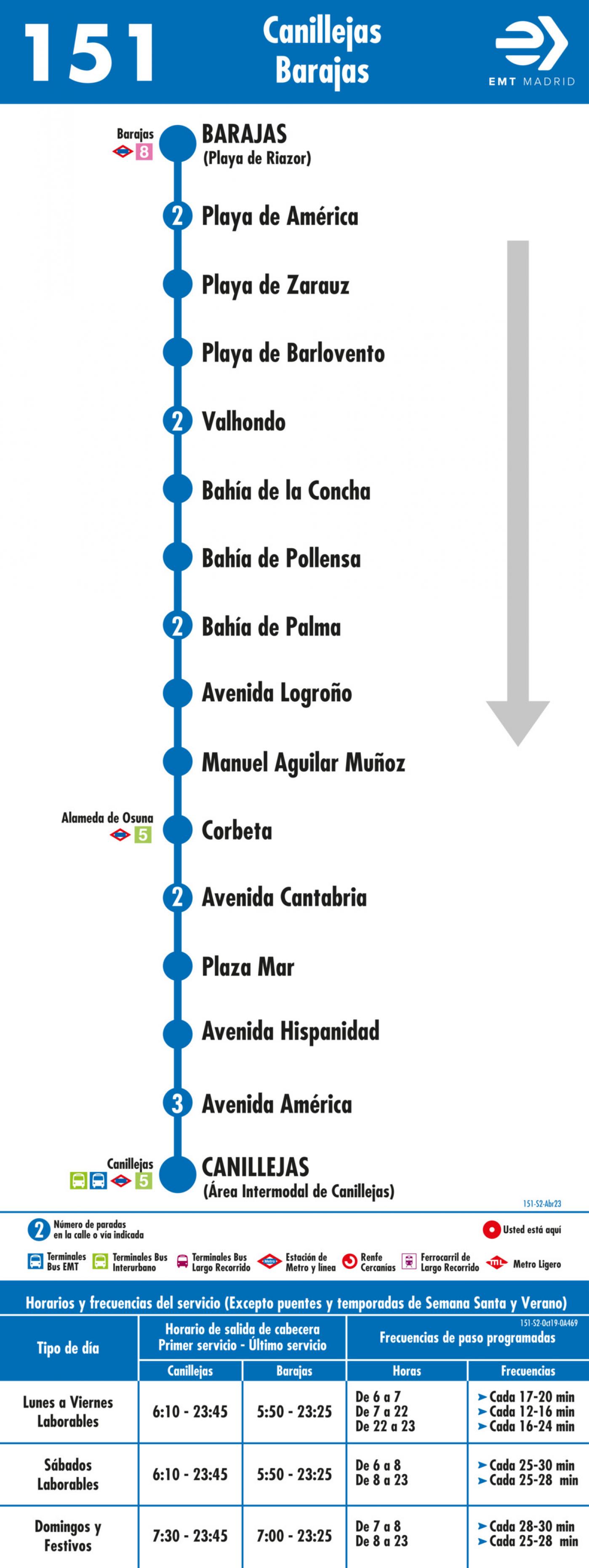 Tabla de horarios y frecuencias de paso en sentido vuelta Línea 151: Canillejas - Barajas