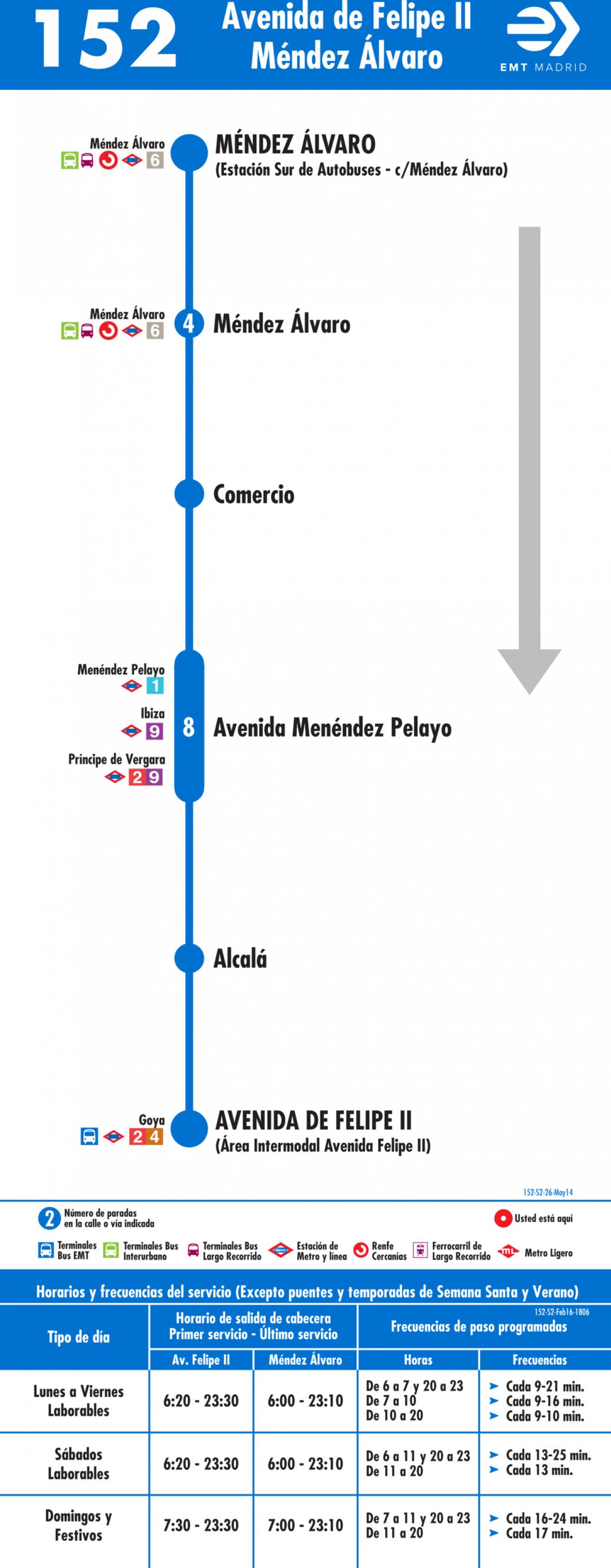 Tabla de horarios y frecuencias de paso en sentido vuelta Línea 152: Avenida de Felipe II - Méndez Álvaro