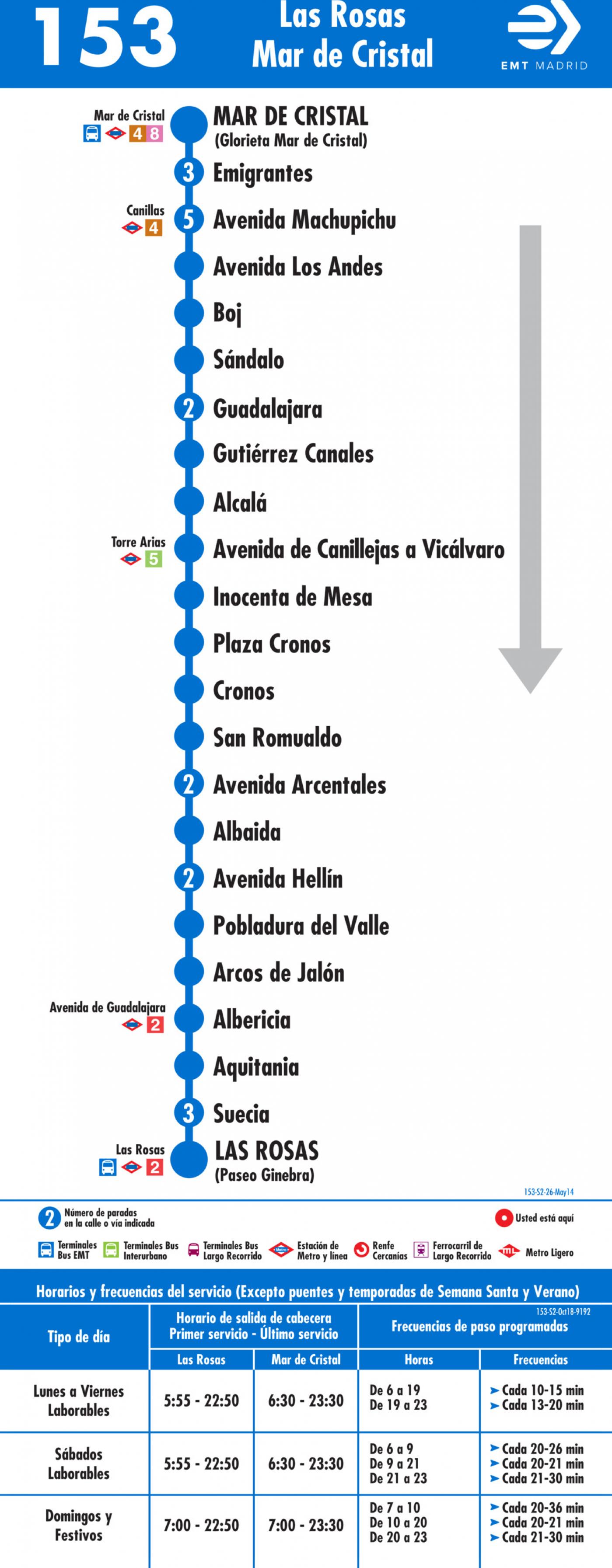 Tabla de horarios y frecuencias de paso en sentido vuelta Línea 153: Las Rosas - Mar de Cristal