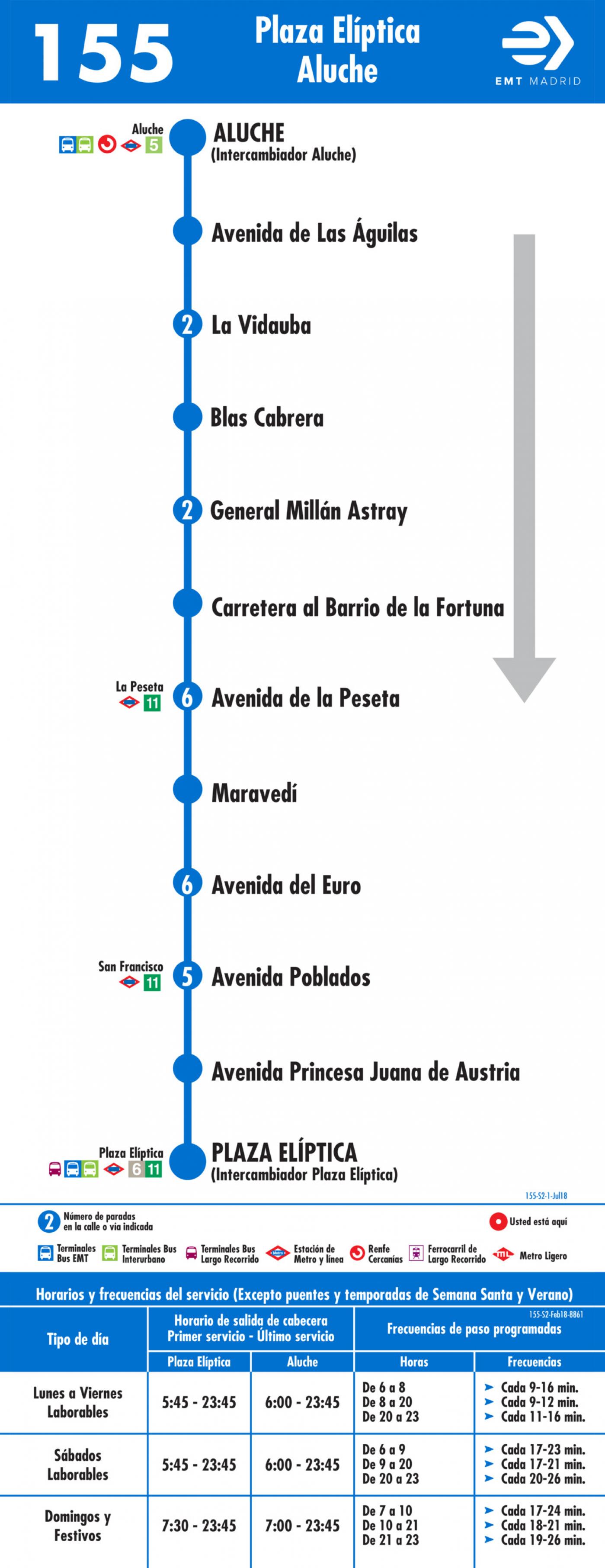 Tabla de horarios y frecuencias de paso en sentido vuelta Línea 155: Plaza Elíptica - Aluche