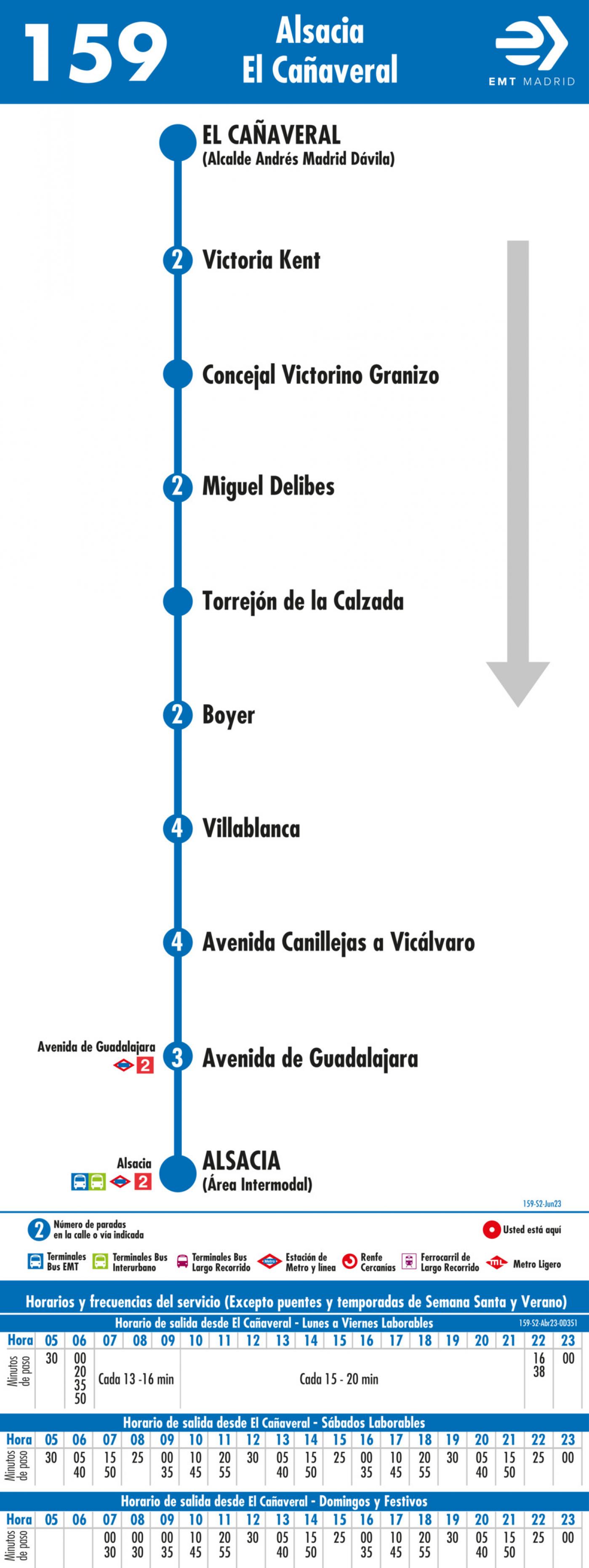 Tabla de horarios y frecuencias de paso en sentido vuelta Línea 159: Alsacia - El Cañaveral