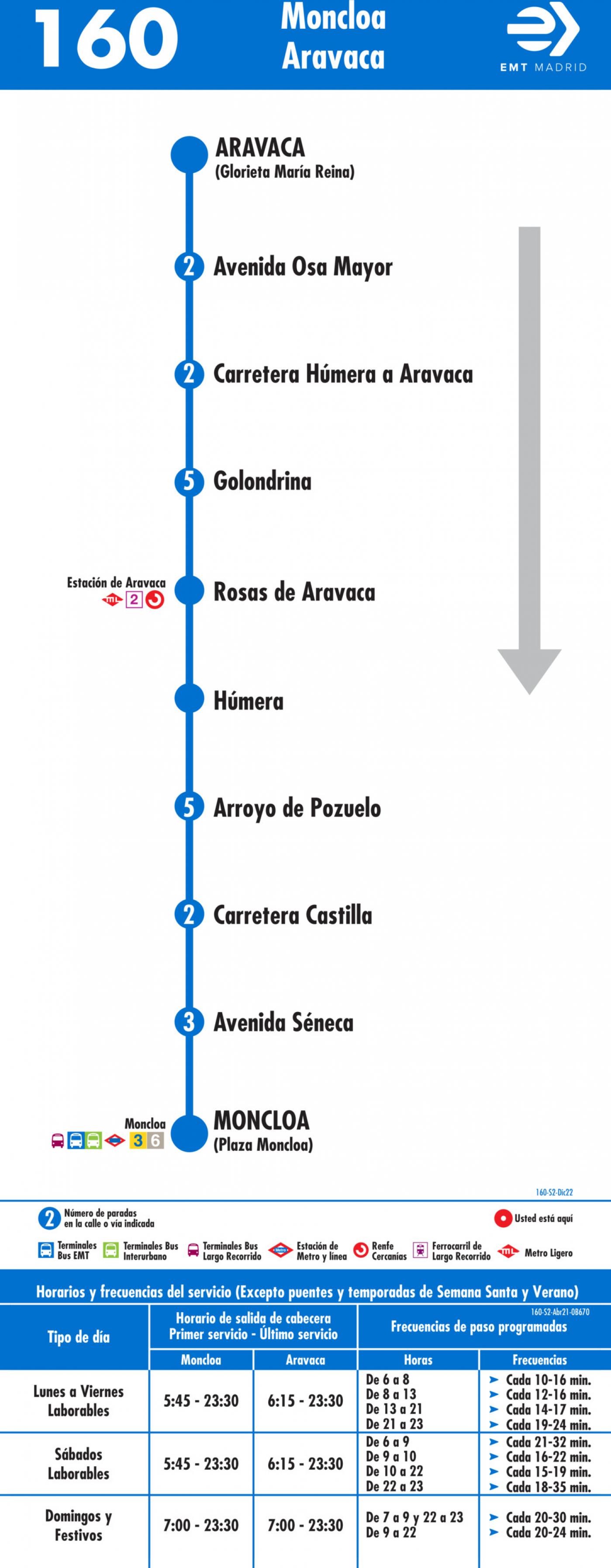 Tabla de horarios y frecuencias de paso en sentido vuelta Línea 160: Moncloa - Aravaca