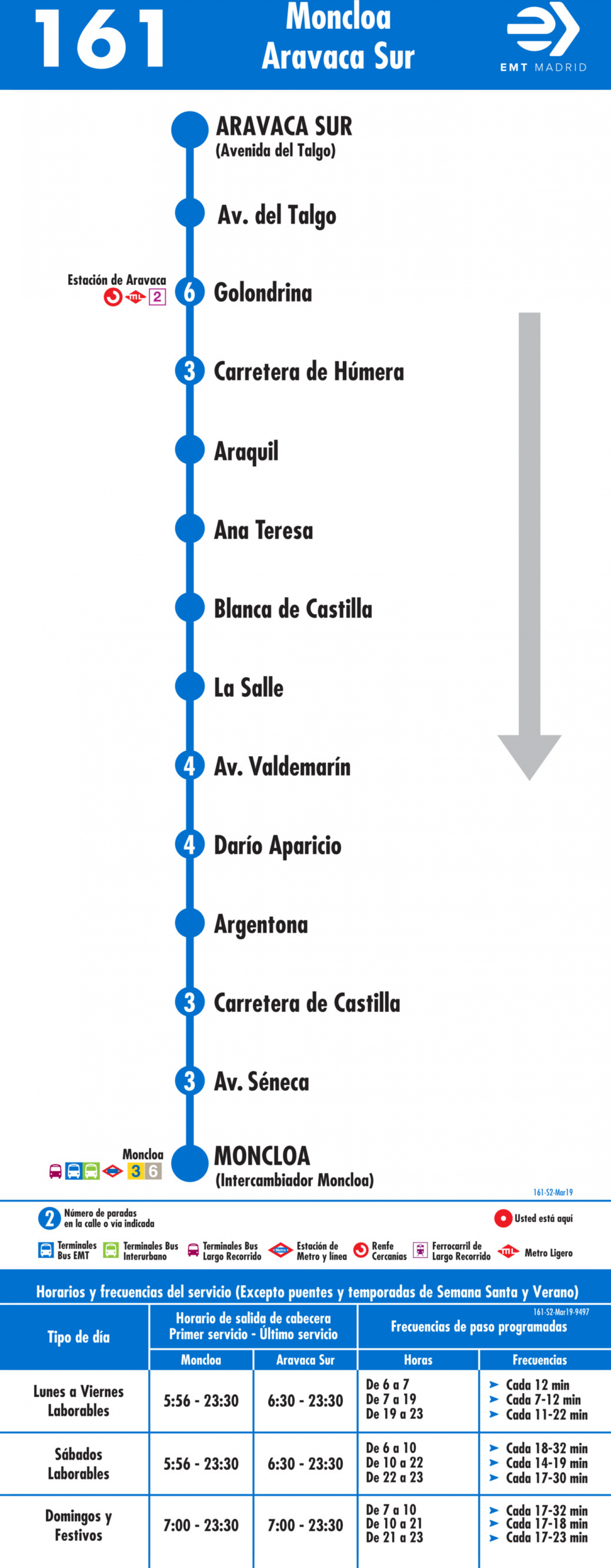 Tabla de horarios y frecuencias de paso en sentido vuelta Línea 161: Moncloa - Estación de Aravaca