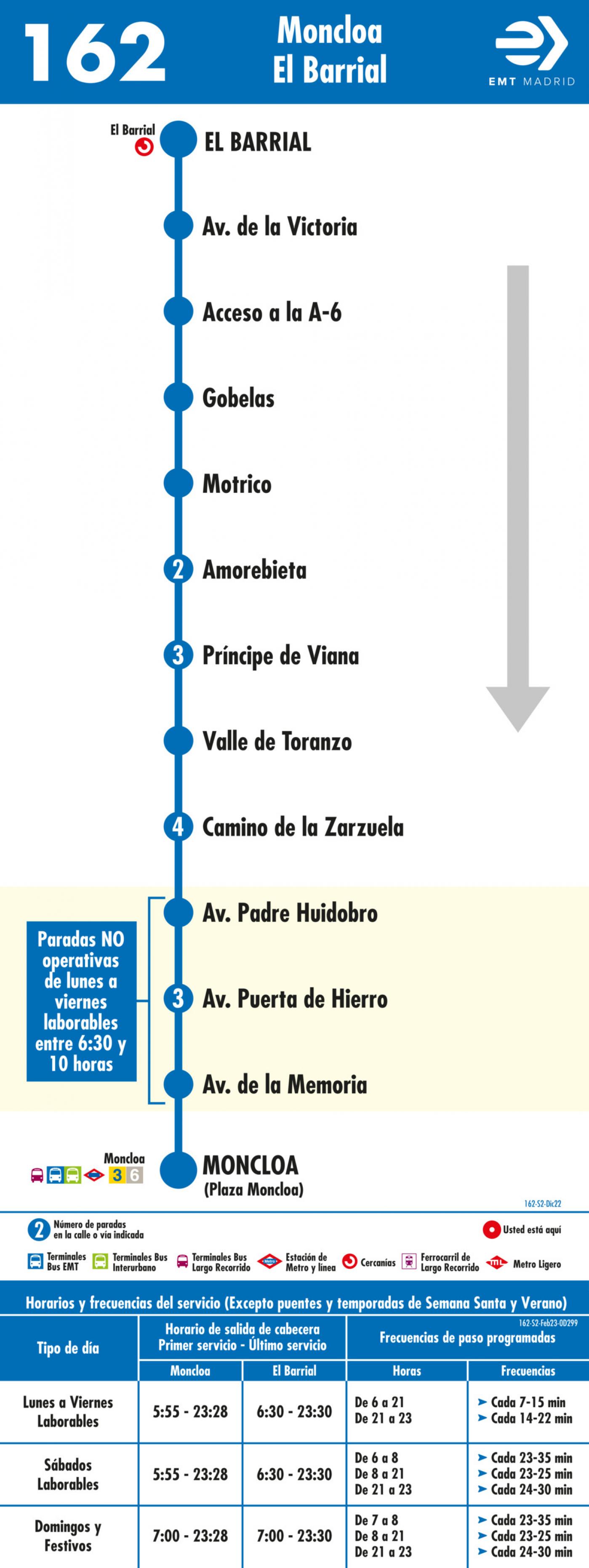 Tabla de horarios y frecuencias de paso en sentido vuelta Línea 162: Moncloa - El Barrial