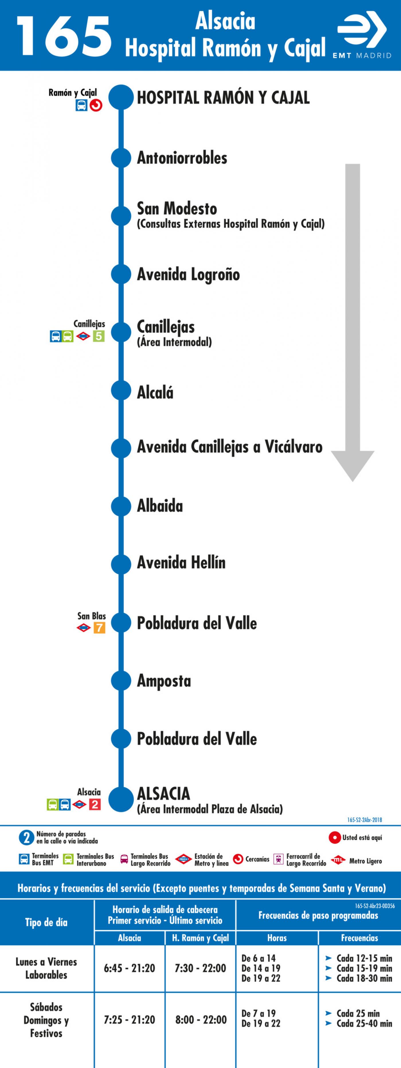Tabla de horarios y frecuencias de paso en sentido vuelta Línea 165: Alsacia - Hospital Ramón y Cajal