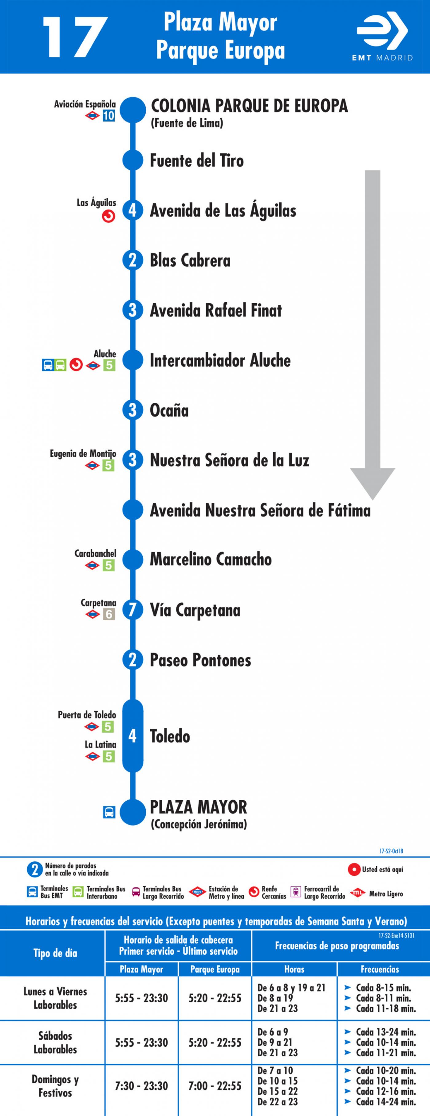 Tabla de horarios y frecuencias de paso en sentido vuelta Línea 17: Plaza Mayor - Colonia Parque Europa