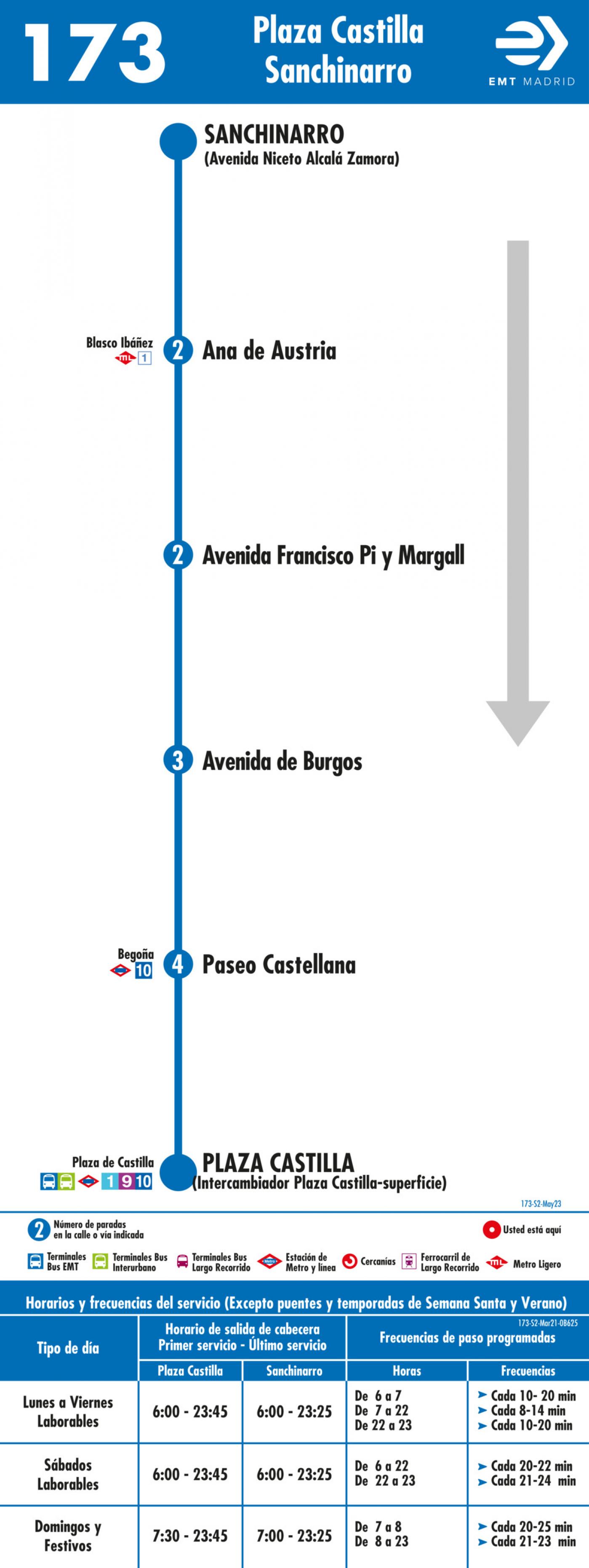 Tabla de horarios y frecuencias de paso en sentido vuelta Línea 173: Plaza de Castilla - Sanchinarro