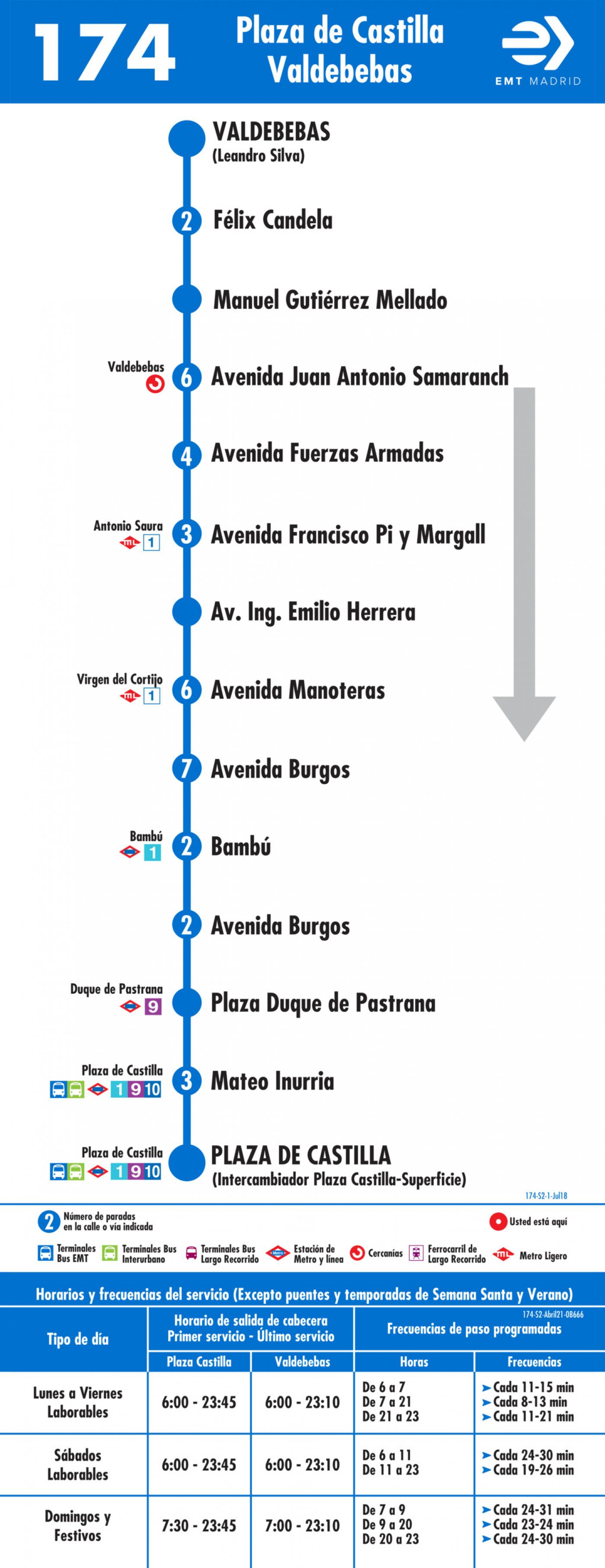 Tabla de horarios y frecuencias de paso en sentido vuelta Línea 174: Plaza de Castilla - Sanchinarro Este