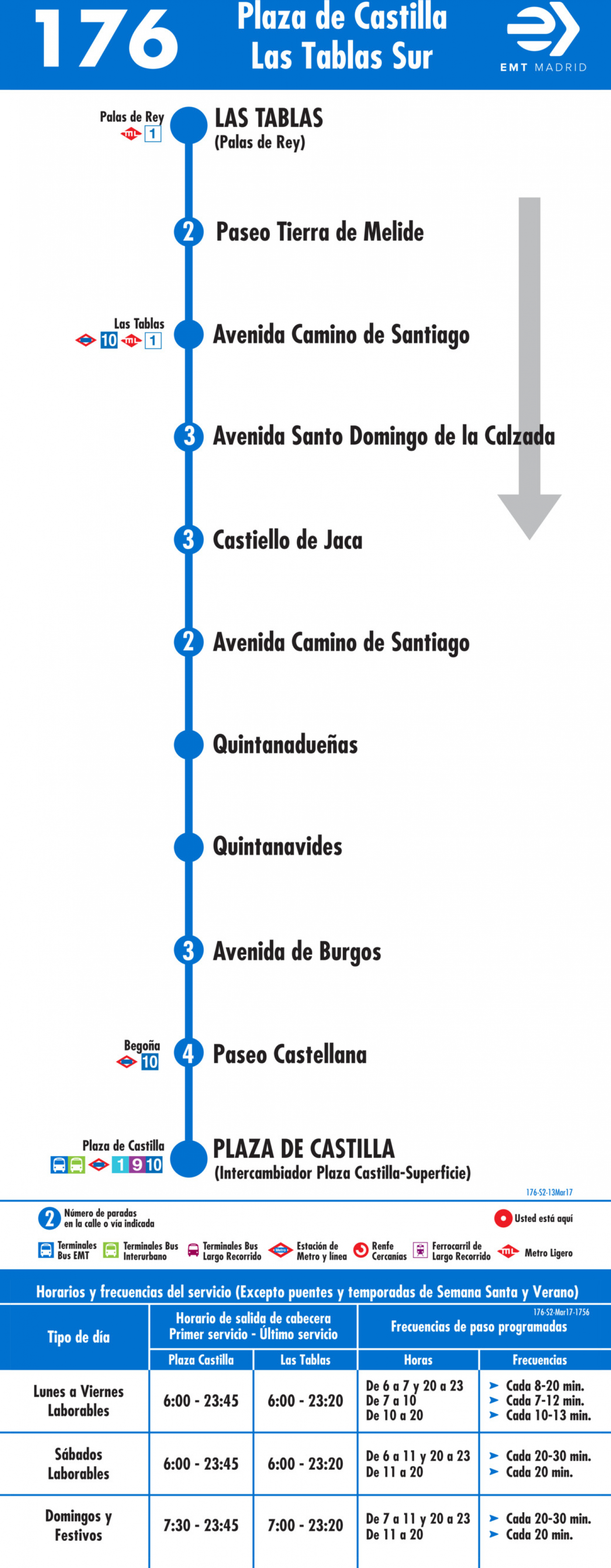 Tabla de horarios y frecuencias de paso en sentido vuelta Línea 176: Plaza de Castilla - Las Tablas