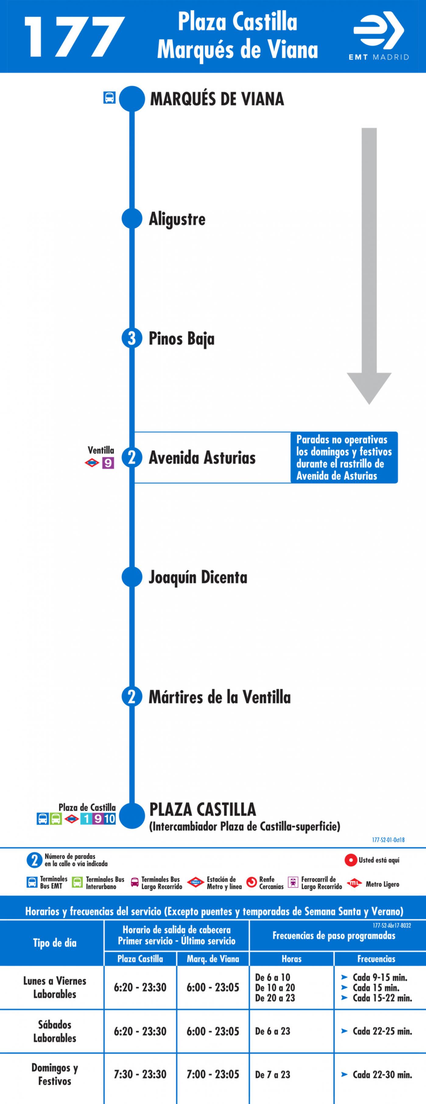 Tabla de horarios y frecuencias de paso en sentido vuelta Línea 177: Plaza de Castilla - Marqués de Viana