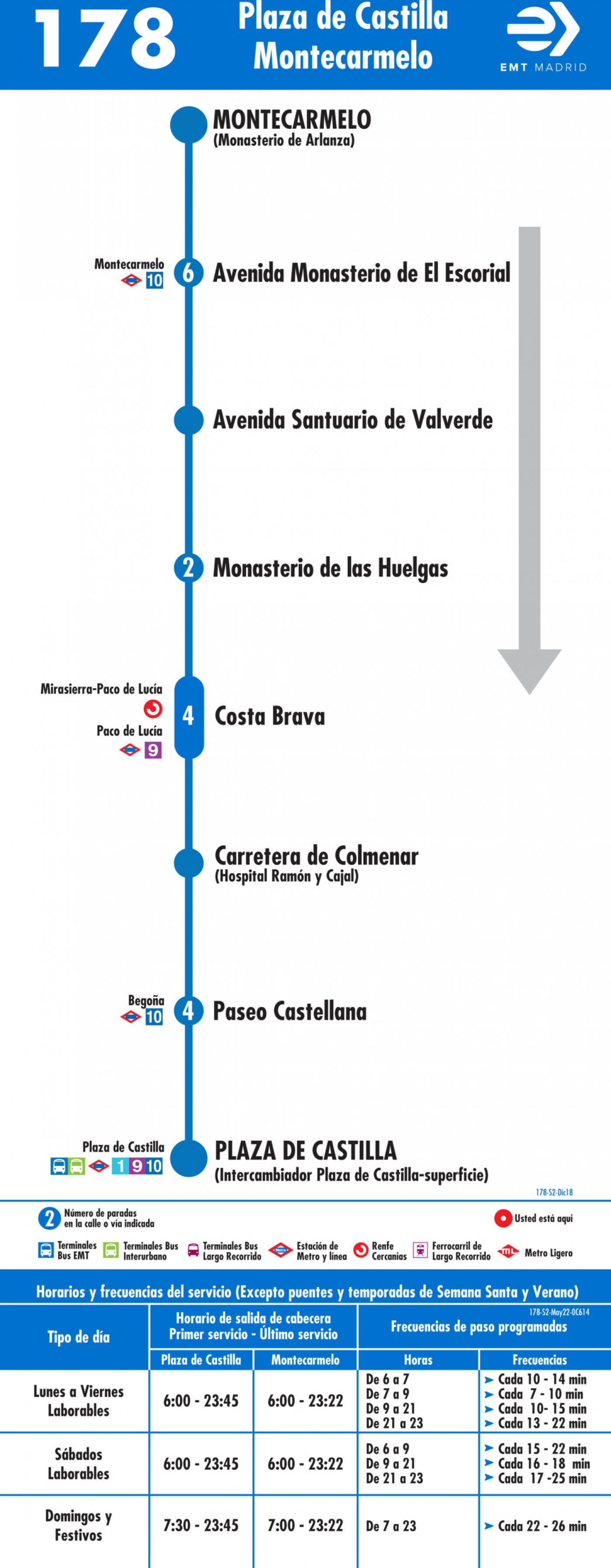 Tabla de horarios y frecuencias de paso en sentido vuelta Línea 178: Plaza de Castilla - Montecarmelo