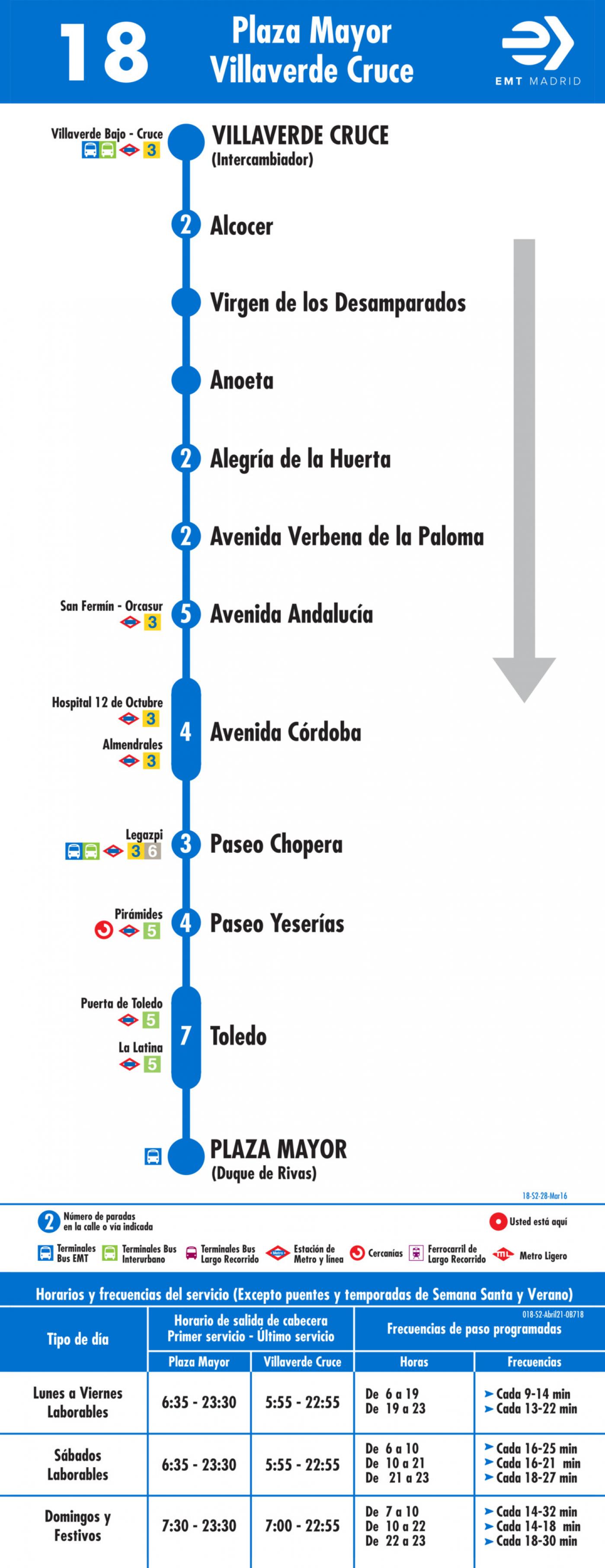 Tabla de horarios y frecuencias de paso en sentido vuelta Línea 18: Plaza Mayor - Villaverde Cruce