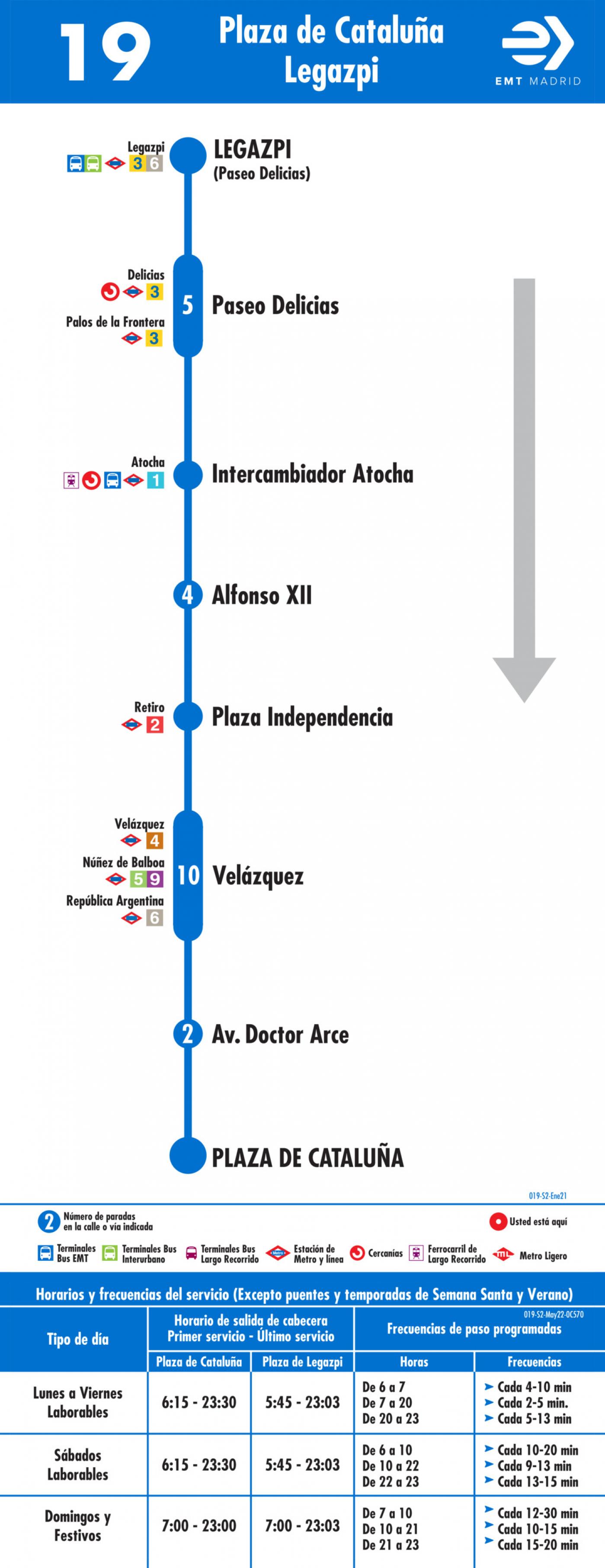 Tabla de horarios y frecuencias de paso en sentido vuelta Línea 19: Plaza de Cataluña - Plaza de Legazpi