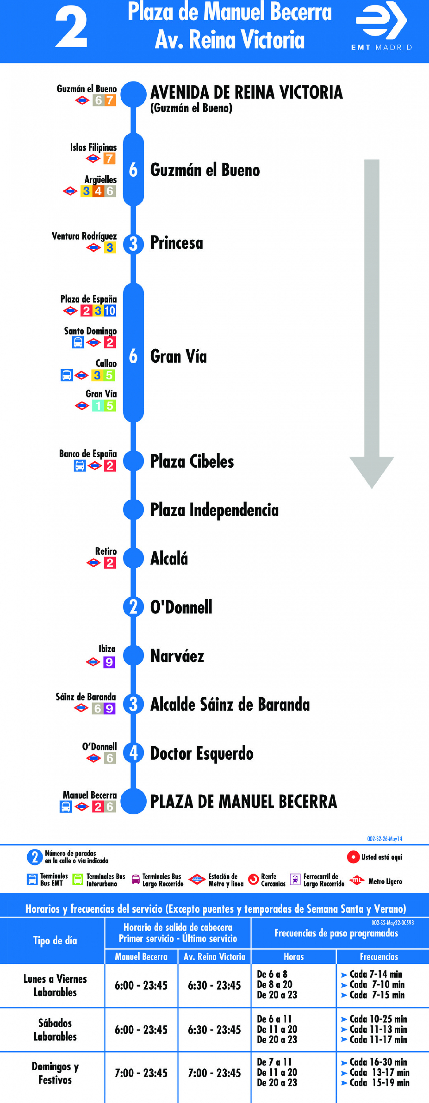 Tabla de horarios y frecuencias de paso en sentido vuelta Línea 2: Plaza de Manuel Becerra - Avenida de Reina Victoria