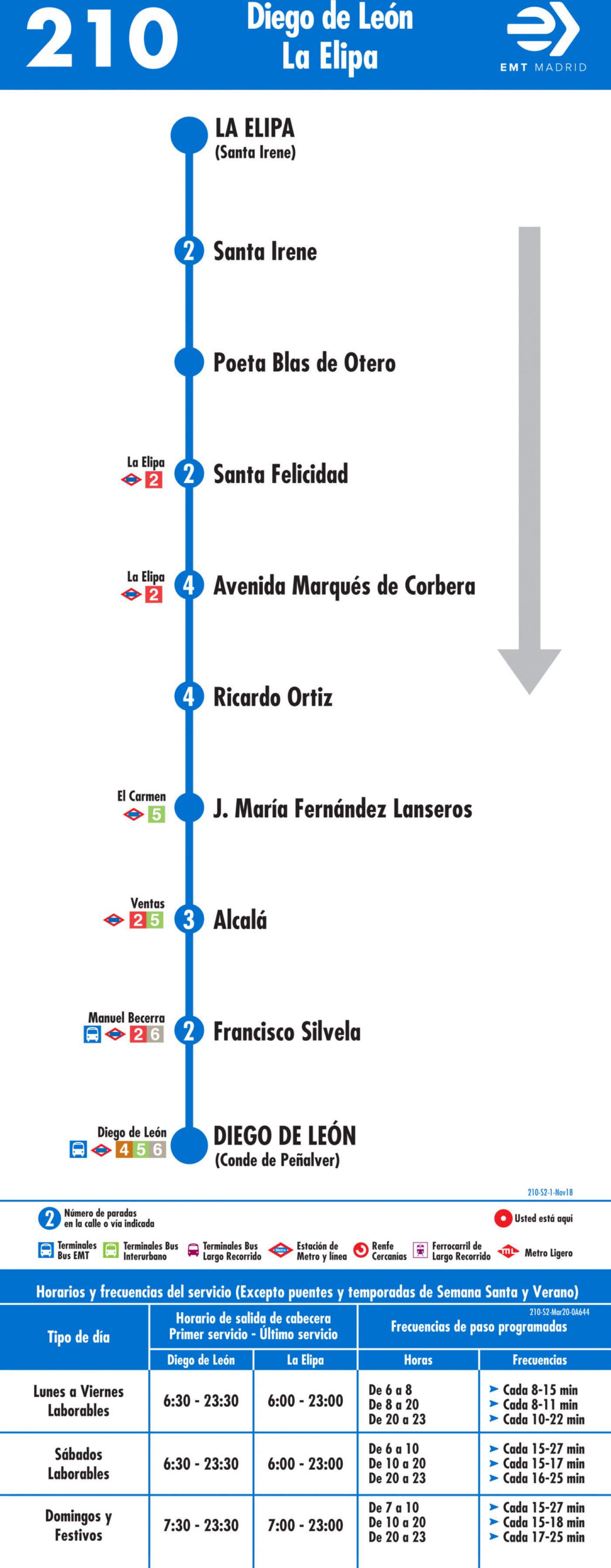 Tabla de horarios y frecuencias de paso en sentido vuelta Línea 210: Plaza de Manuel Becerra - La Elipa