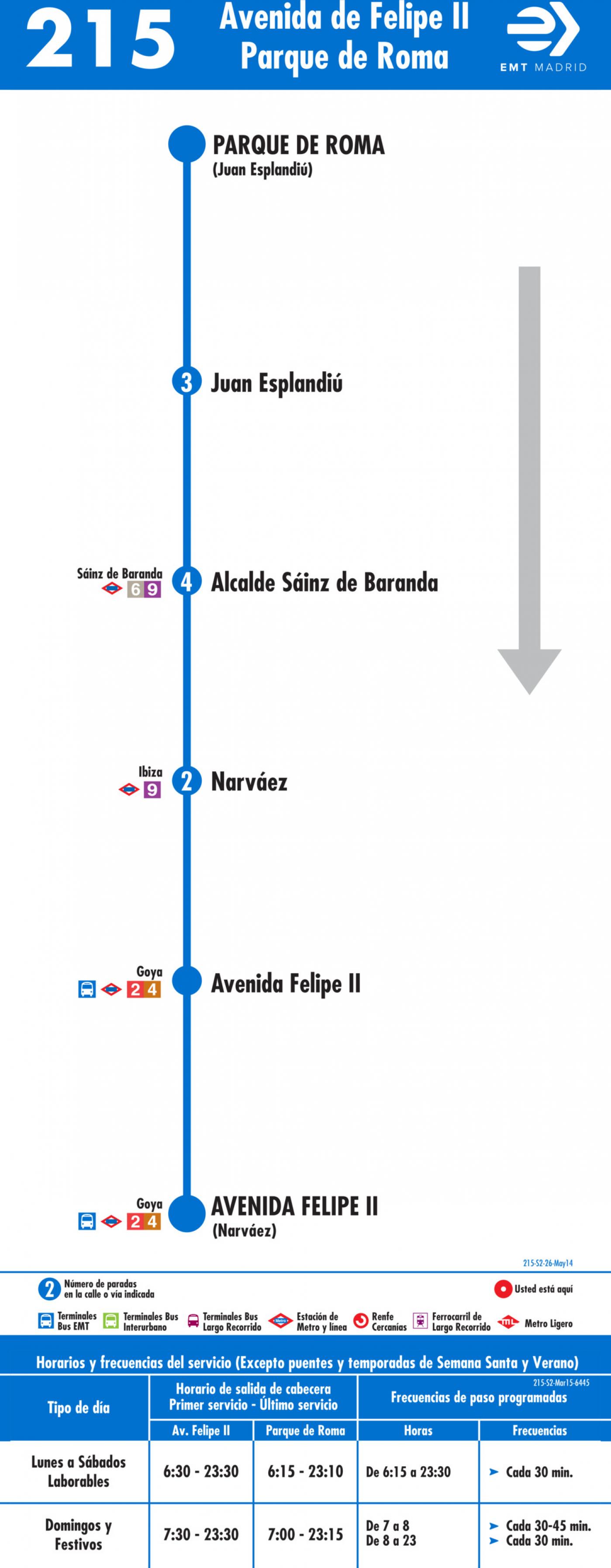 Tabla de horarios y frecuencias de paso en sentido vuelta Línea 215: Avenida de Felipe II - Parque Roma