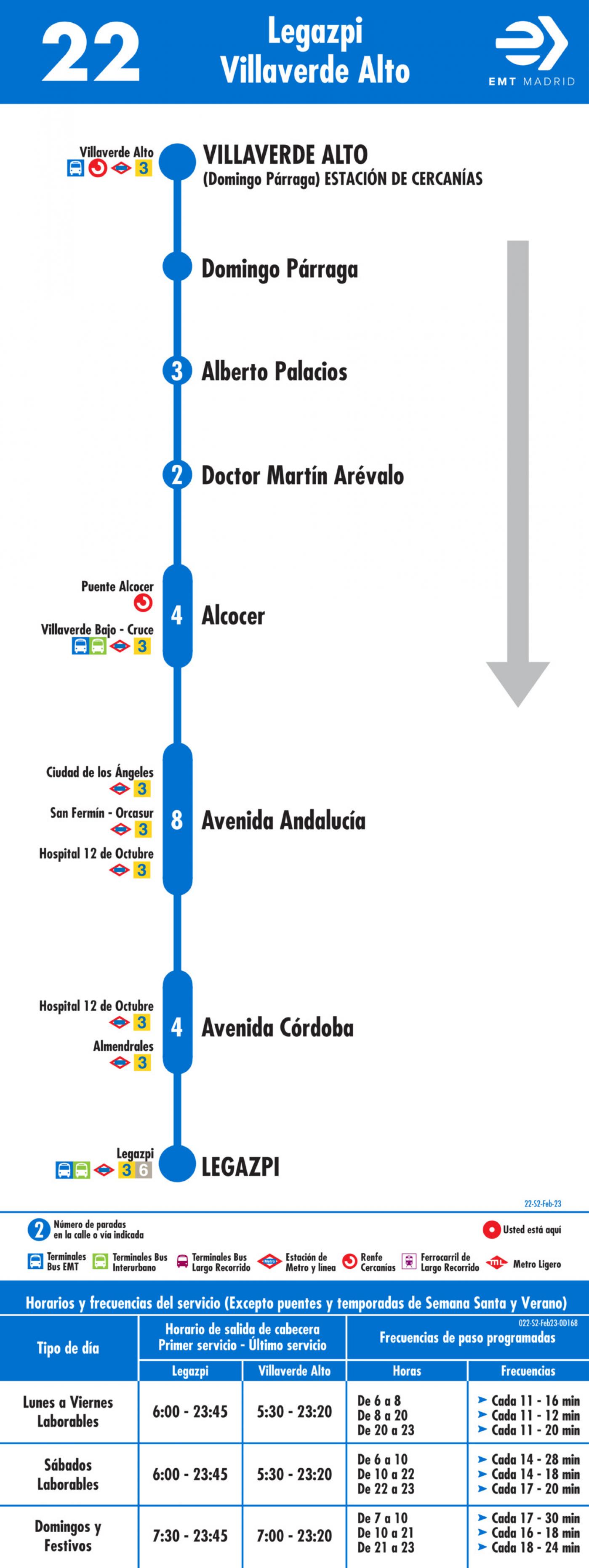 Tabla de horarios y frecuencias de paso en sentido vuelta Línea 22: Plaza de Legazpi - Villaverde Alto