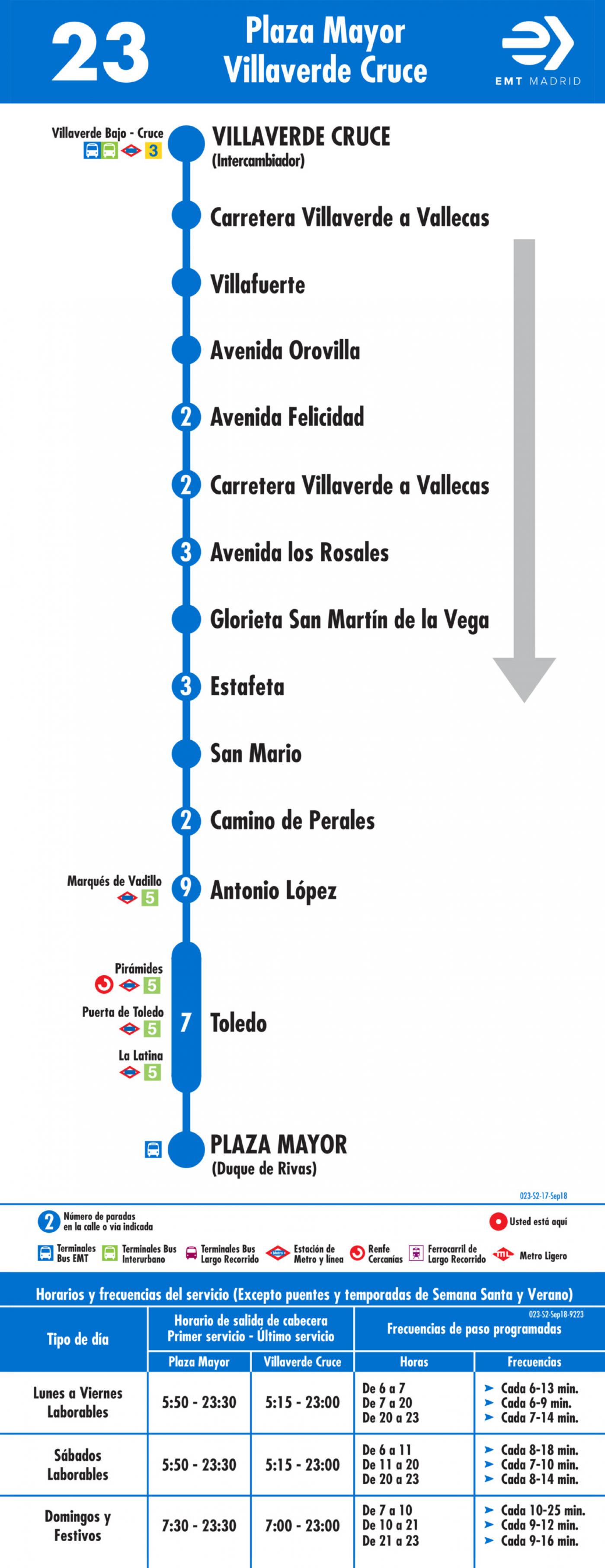 Tabla de horarios y frecuencias de paso en sentido vuelta Línea 23: Plaza Mayor - El Espinillo