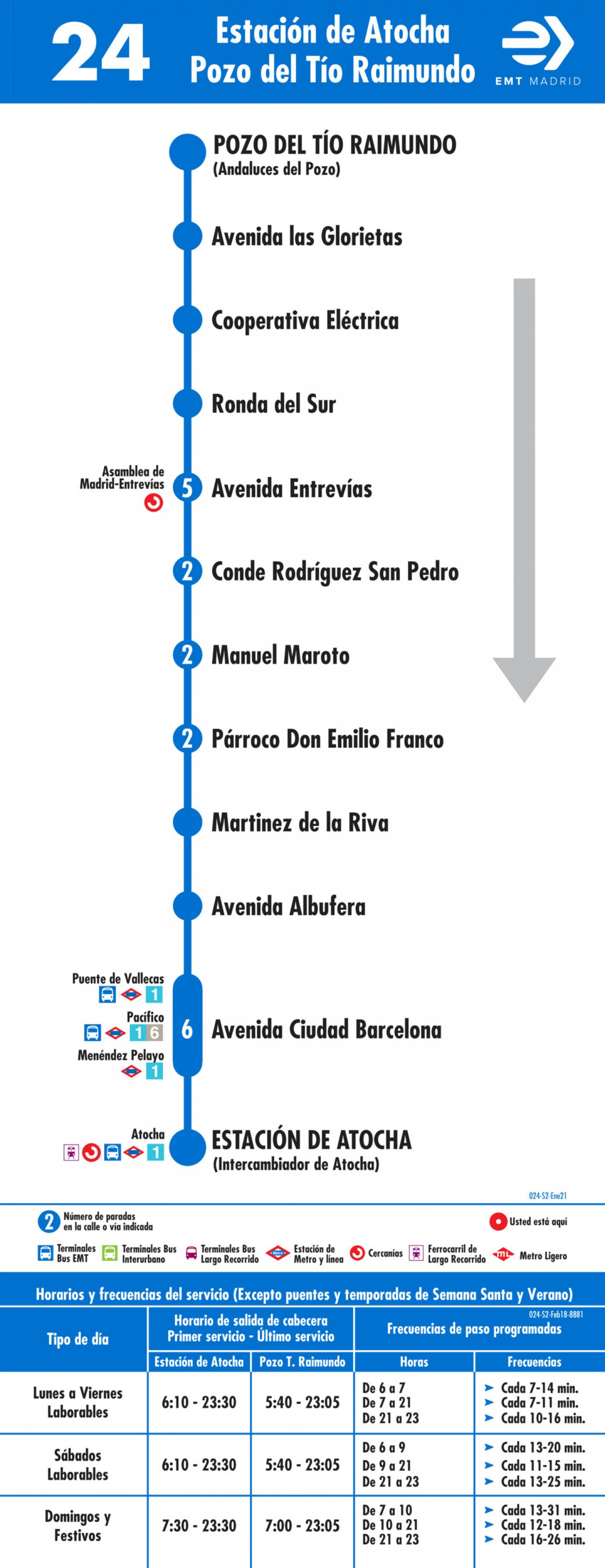 Tabla de horarios y frecuencias de paso en sentido vuelta Línea 24: Atocha - Pozo del Tio Raimundo