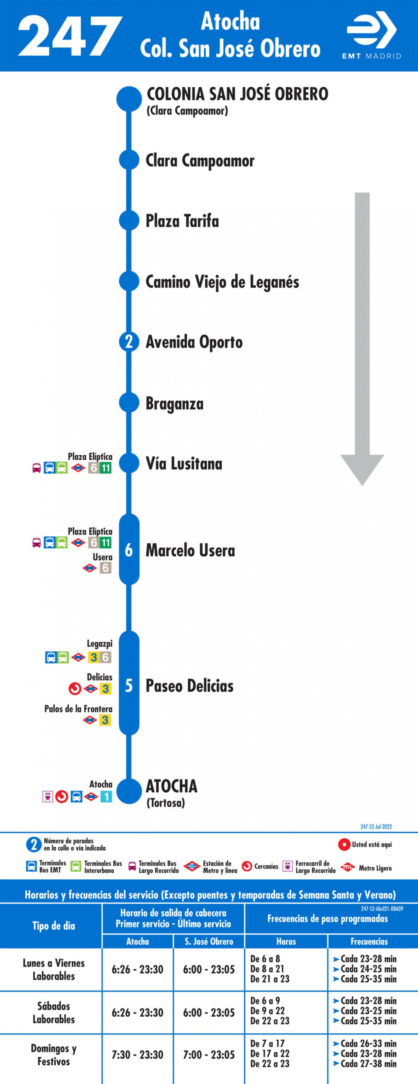 Tabla de horarios y frecuencias de paso en sentido vuelta Línea 247: Atocha - Colonia San José Obrero