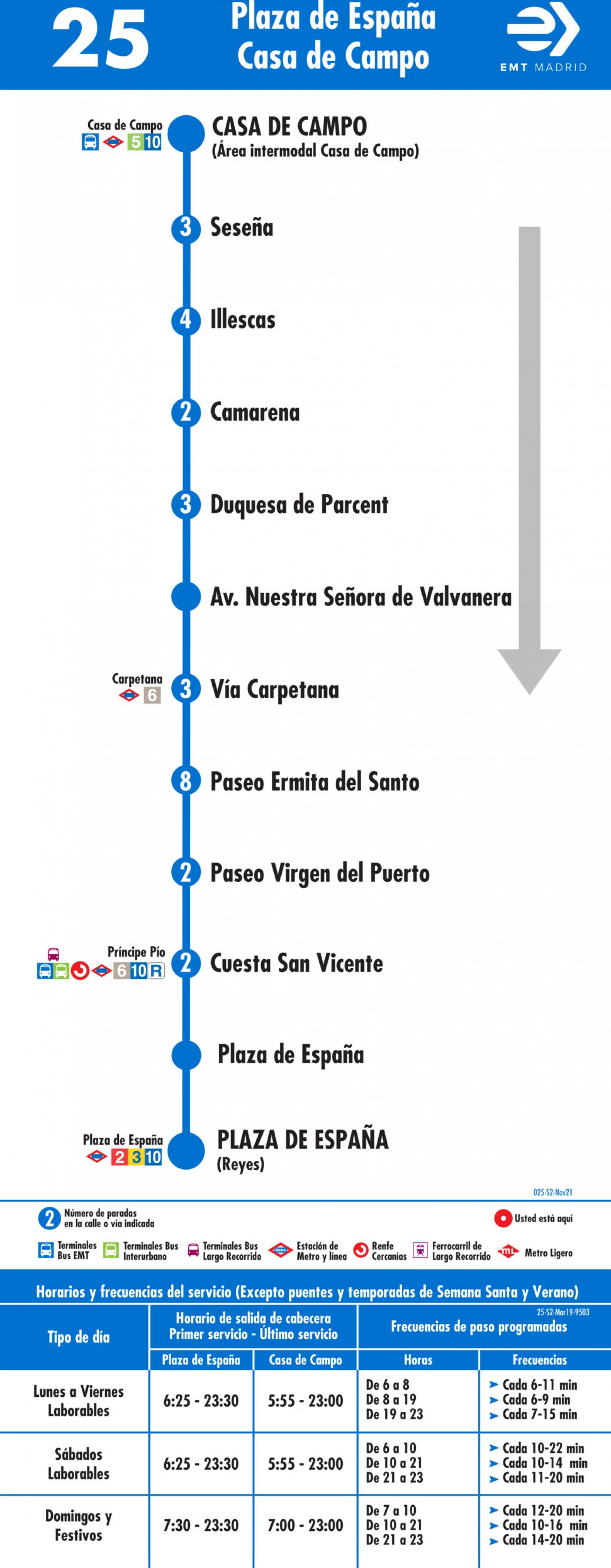Tabla de horarios y frecuencias de paso en sentido vuelta Línea 25: Ópera - Casa de Campo