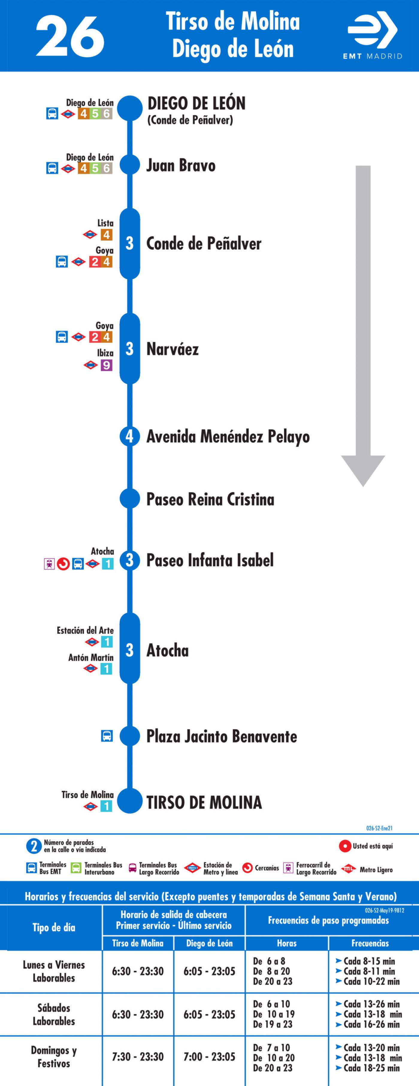 Tabla de horarios y frecuencias de paso en sentido vuelta Línea 26: Plaza de Tirso de Molina - Diego de León