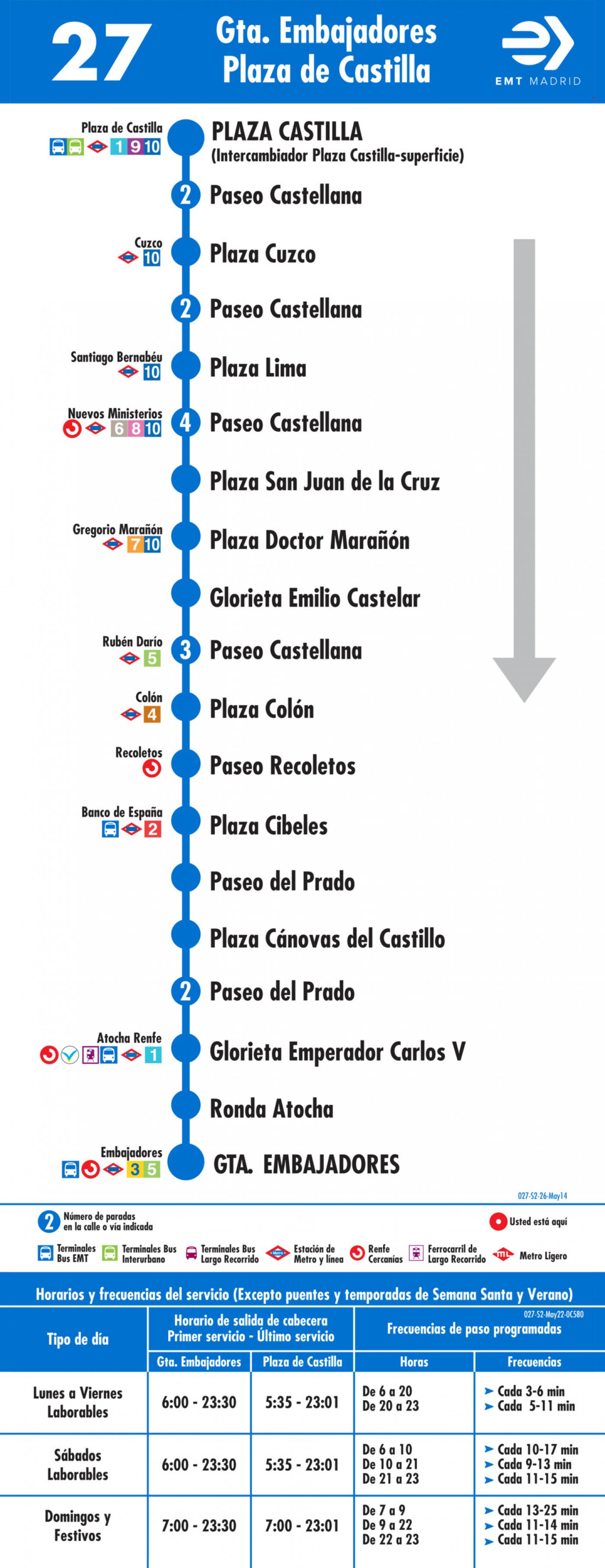 Tabla de horarios y frecuencias de paso en sentido vuelta Línea 27: Glorieta de Embajadores - Plaza de Castilla