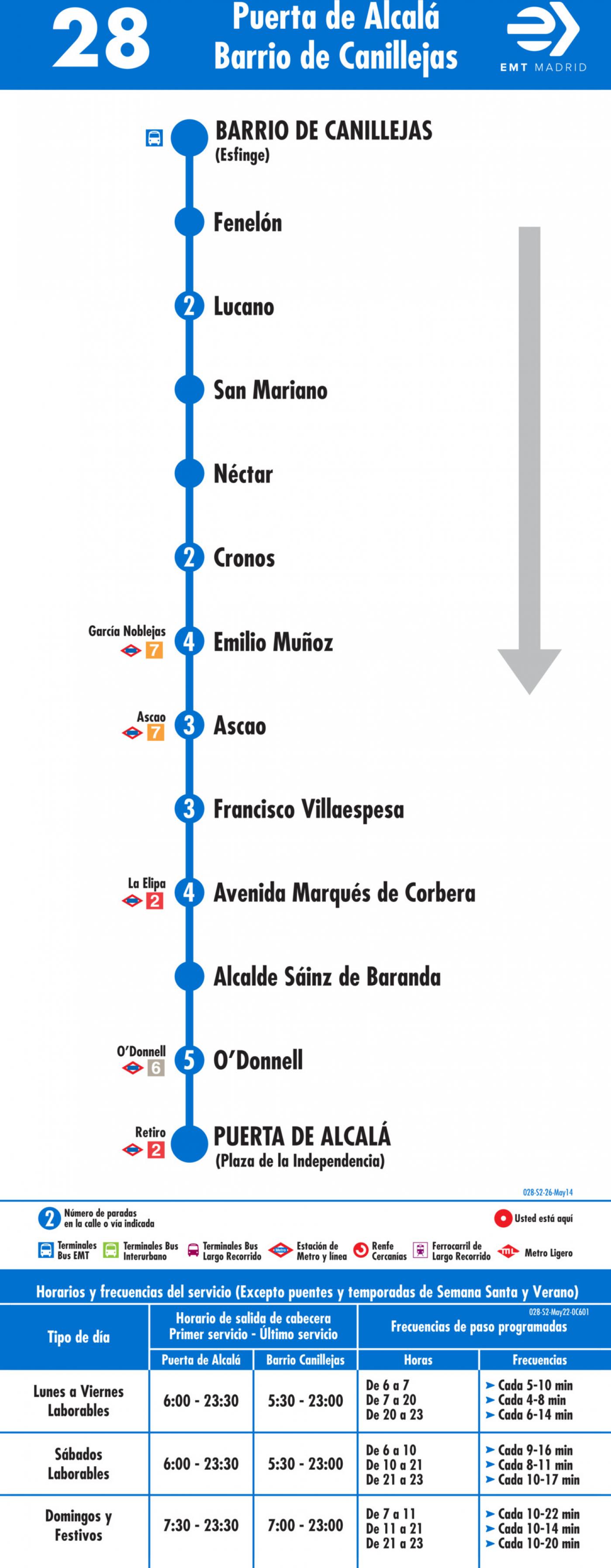 Tabla de horarios y frecuencias de paso en sentido vuelta Línea 28: Puerta de Alcalá - Barrio de Canillejas