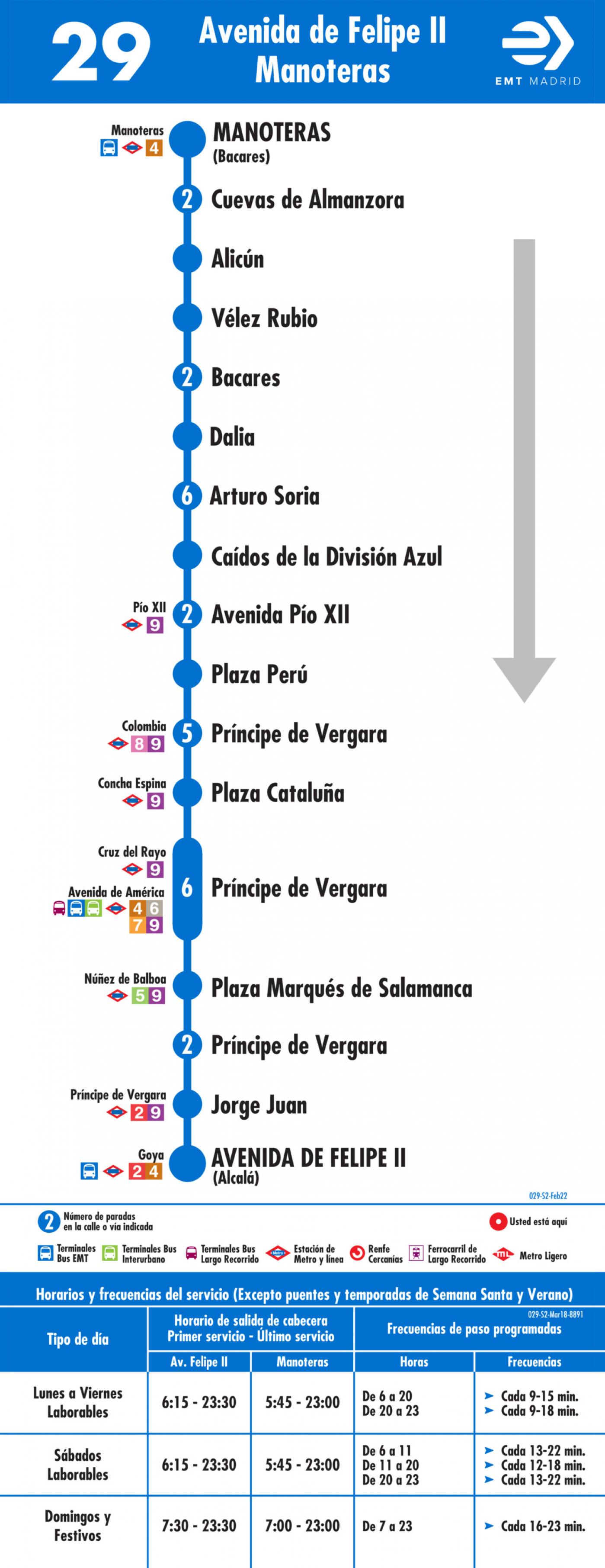 Tabla de horarios y frecuencias de paso en sentido vuelta Línea 29: Avenida de Felipe II - Manoteras