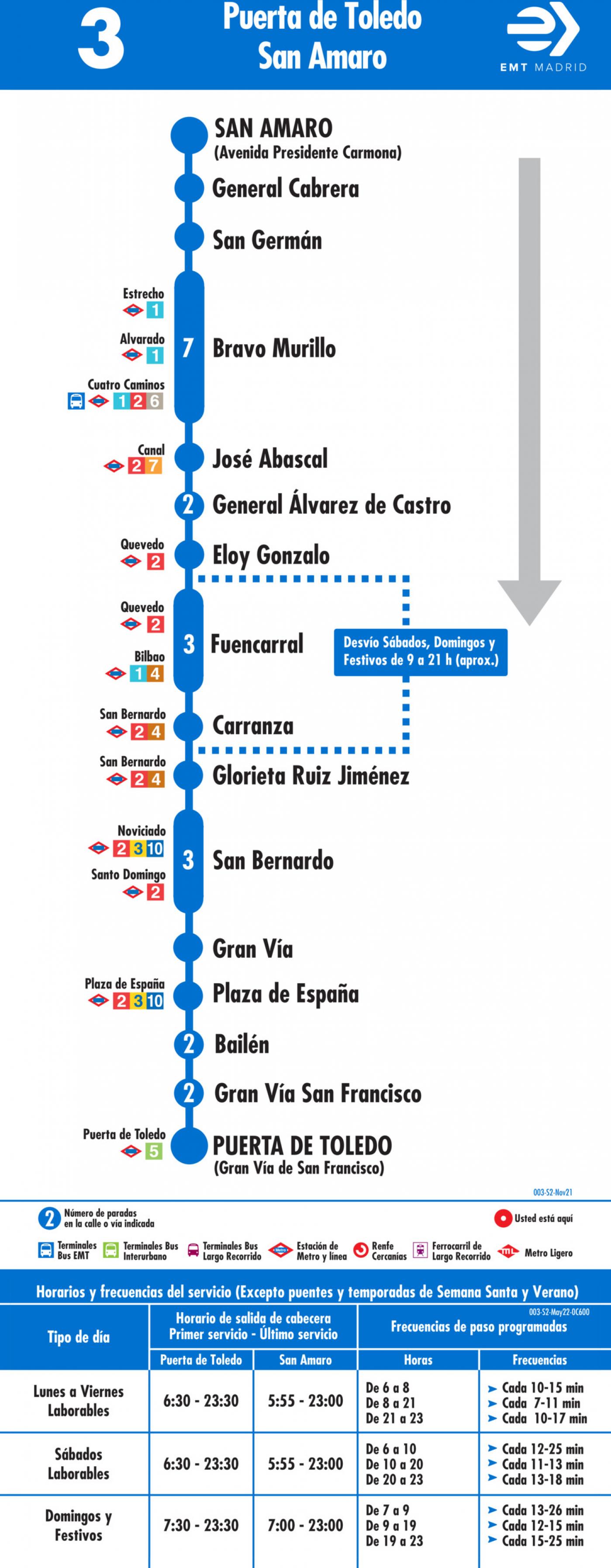 Tabla de horarios y frecuencias de paso en sentido vuelta Línea 3: Puerta de Toledo - Plaza de San Amaro