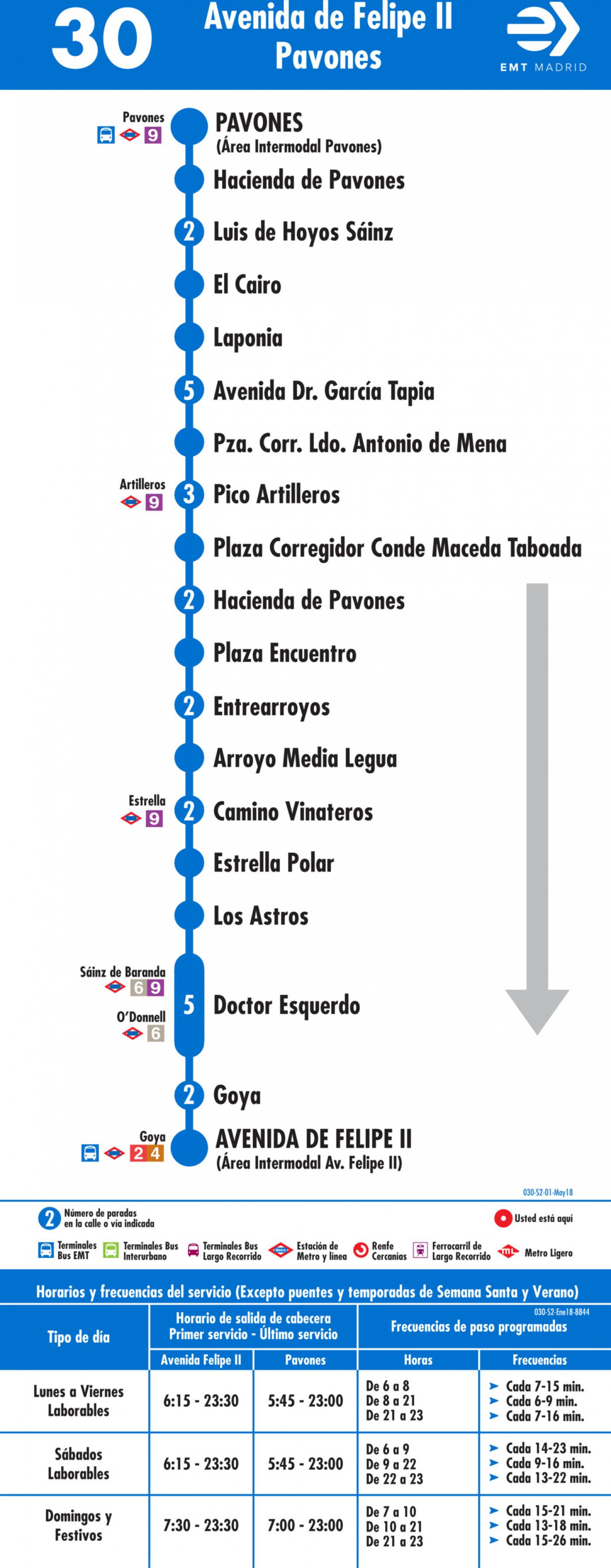 Tabla de horarios y frecuencias de paso en sentido vuelta Línea 30: Avenida de Felipe II - Pavones