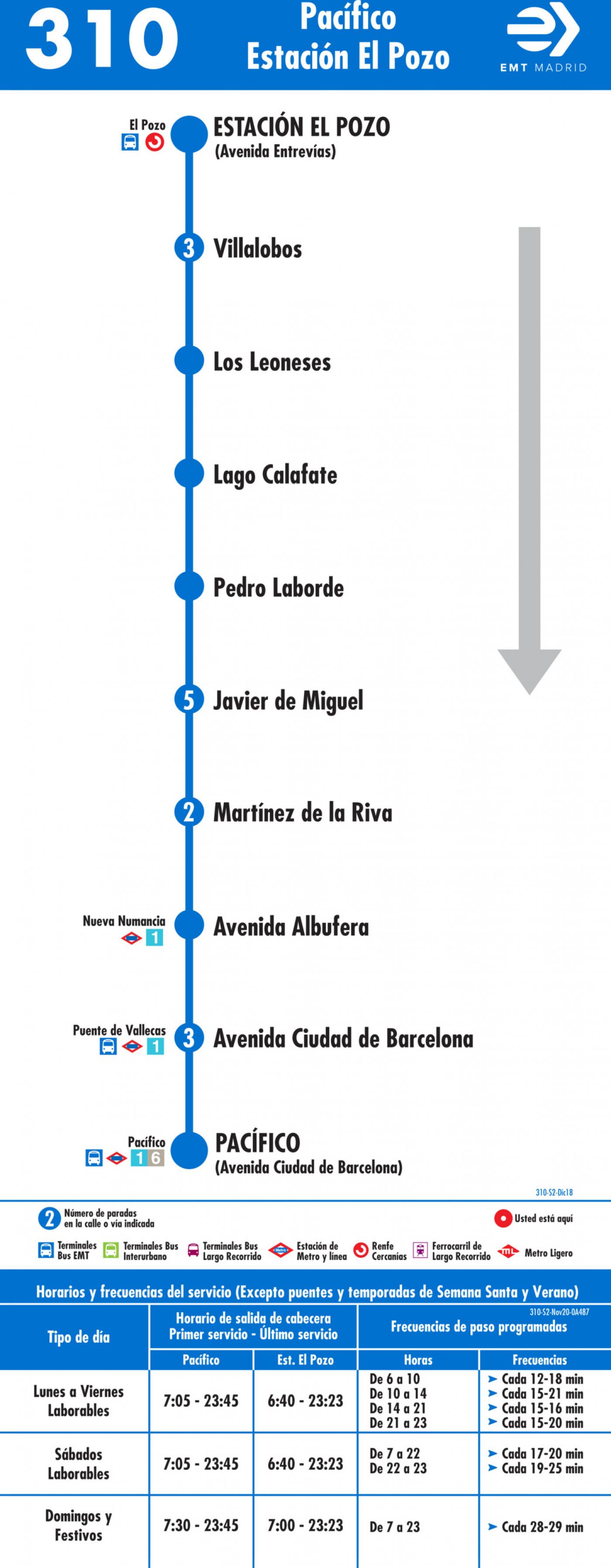 Tabla de horarios y frecuencias de paso en sentido vuelta Línea 310: Pacífico - Estación El Pozo
