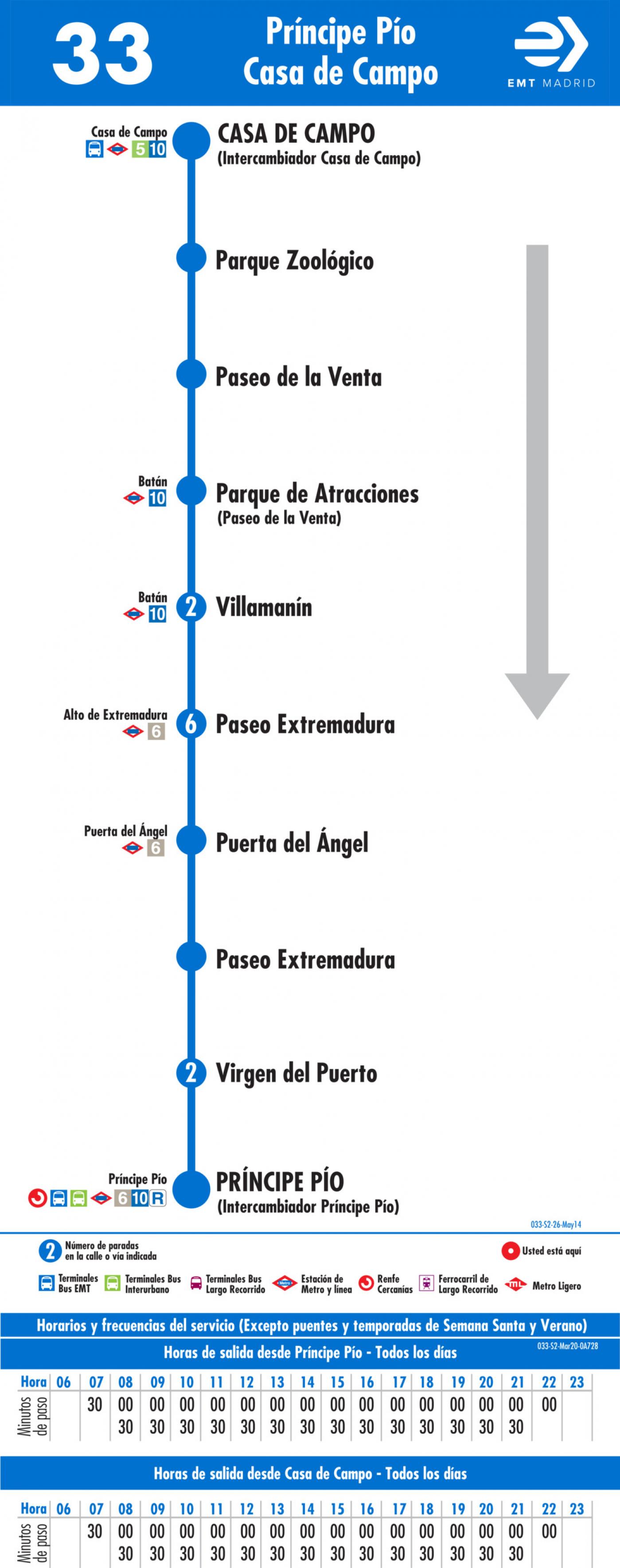 Tabla de horarios y frecuencias de paso en sentido vuelta Línea 33: Príncipe Pío - Casa de Campo
