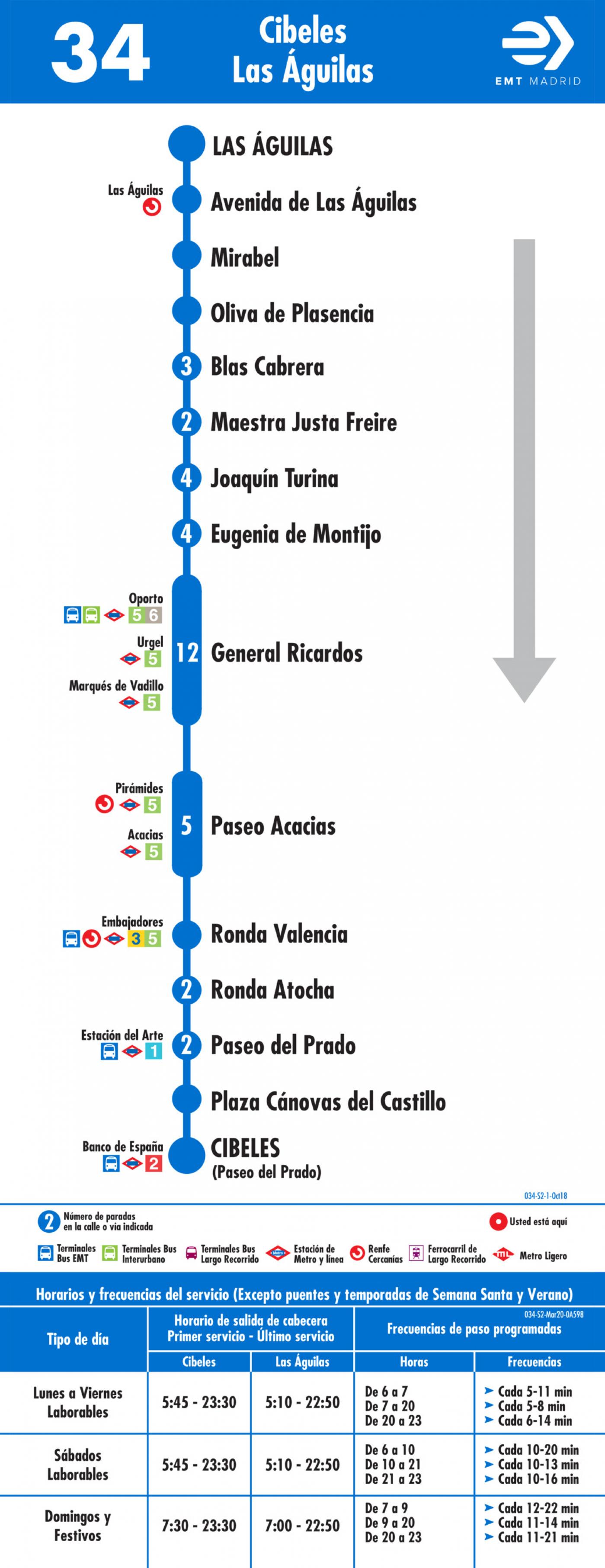 Tabla de horarios y frecuencias de paso en sentido vuelta Línea 34: Plaza de Cibeles - Avenida del General Fanjul