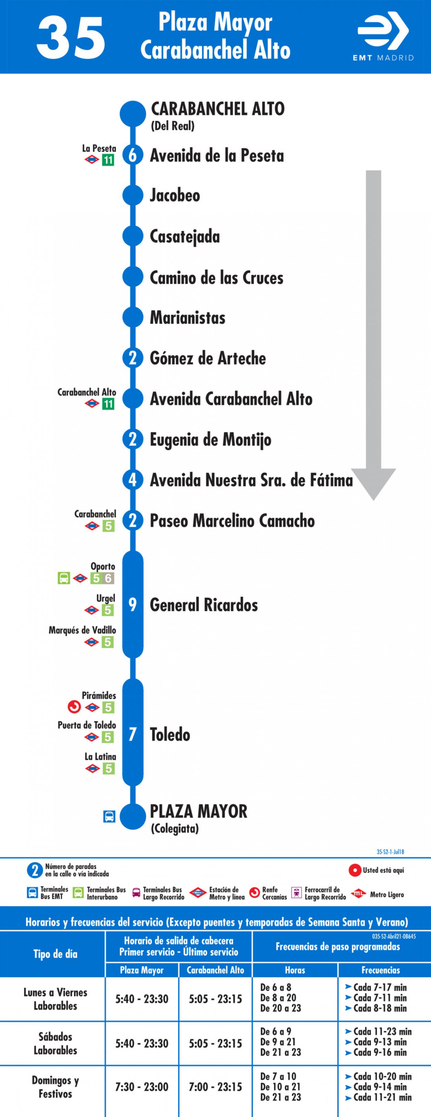 Tabla de horarios y frecuencias de paso en sentido vuelta Línea 35: Plaza Mayor - Carabanchel Alto