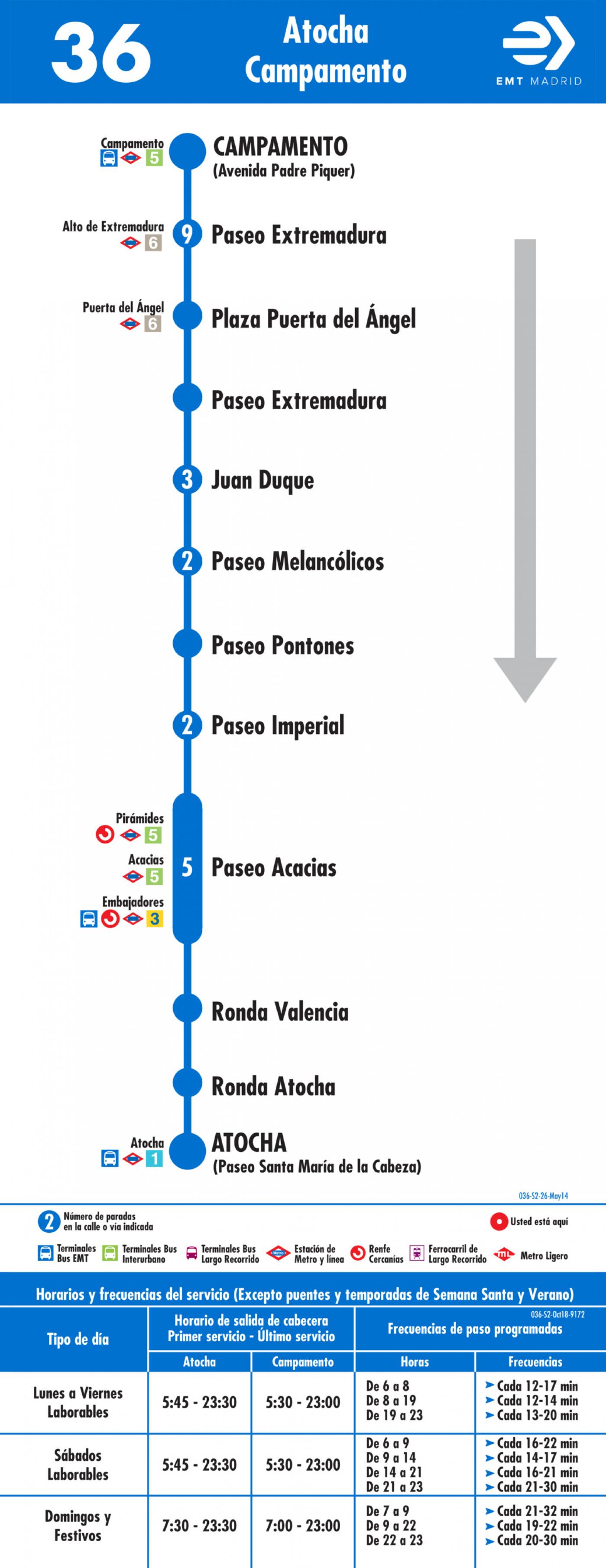 Tabla de horarios y frecuencias de paso en sentido vuelta Línea 36: Atocha - Campamento