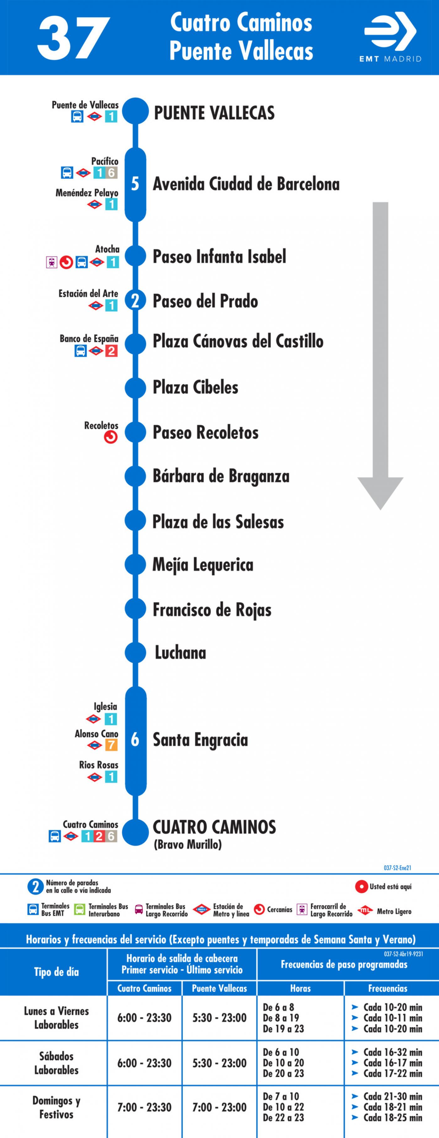 Tabla de horarios y frecuencias de paso en sentido vuelta Línea 37: Glorieta de Cuatro Caminos - Puente de Vallecas