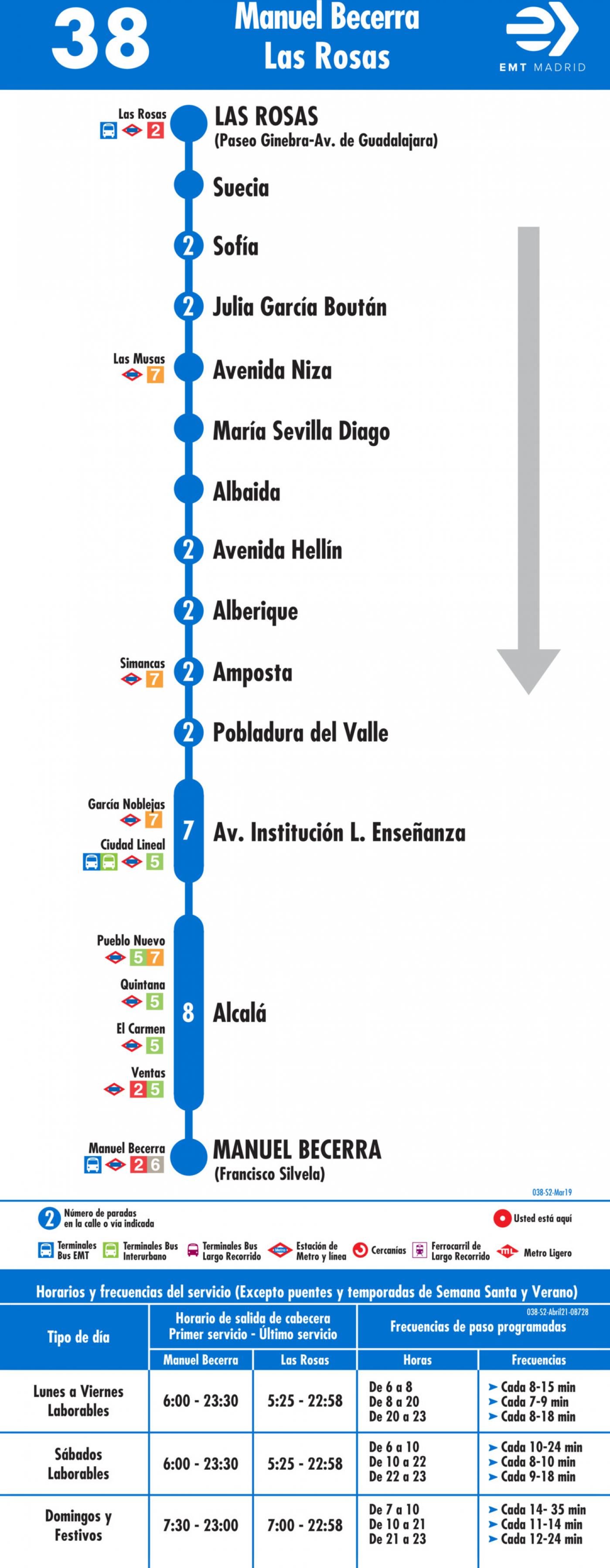Tabla de horarios y frecuencias de paso en sentido vuelta Línea 38: Plaza de Manuel Becerra - Las Rosas